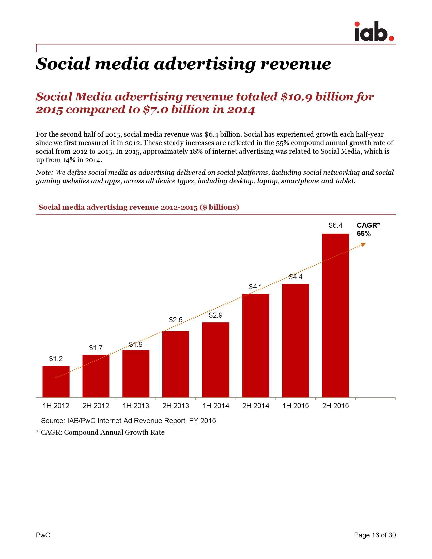 《IAB 互联网广告收入报告》_000016
