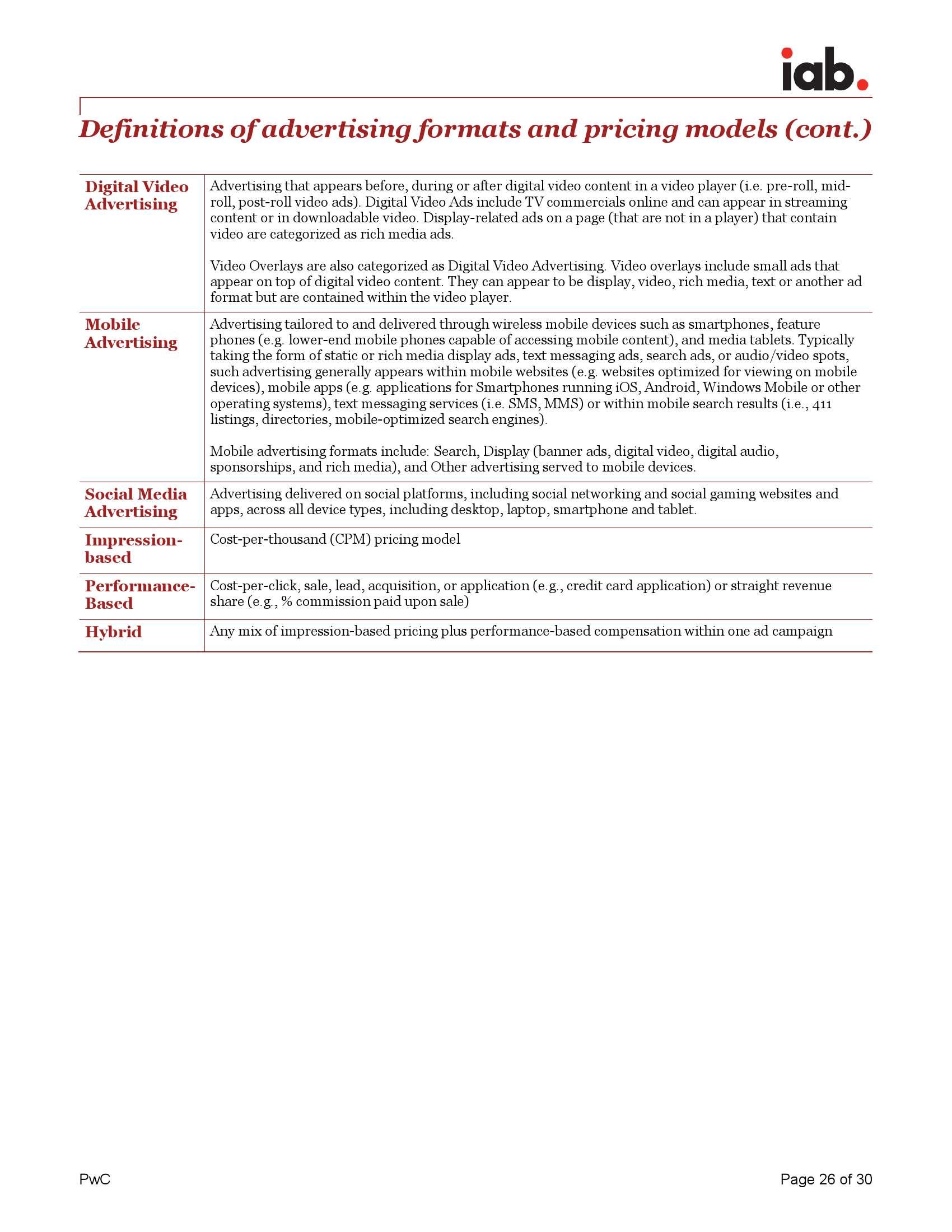 《IAB 互联网广告收入报告》_000026