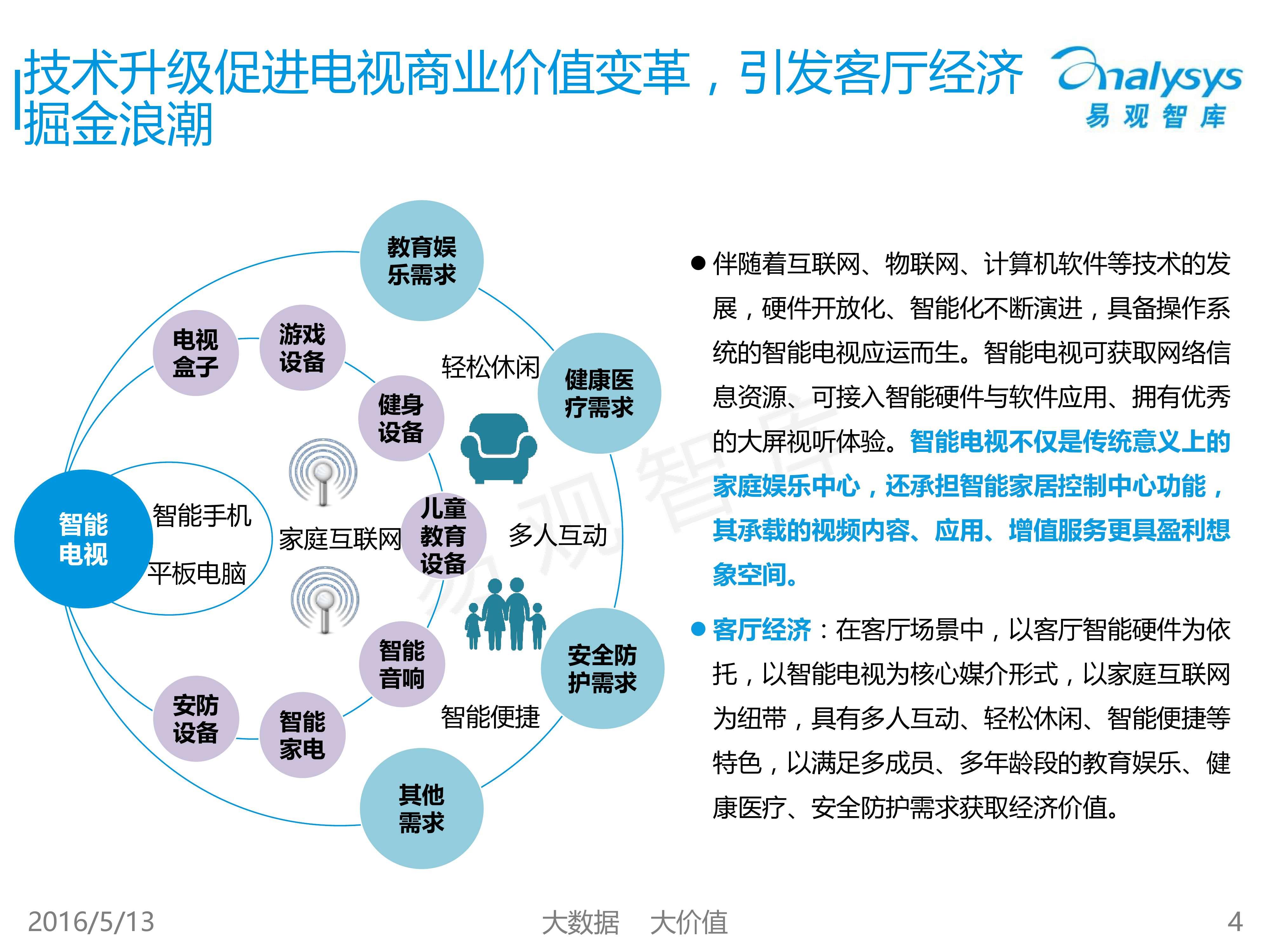 中国客厅经济专题研究报告2016_000004