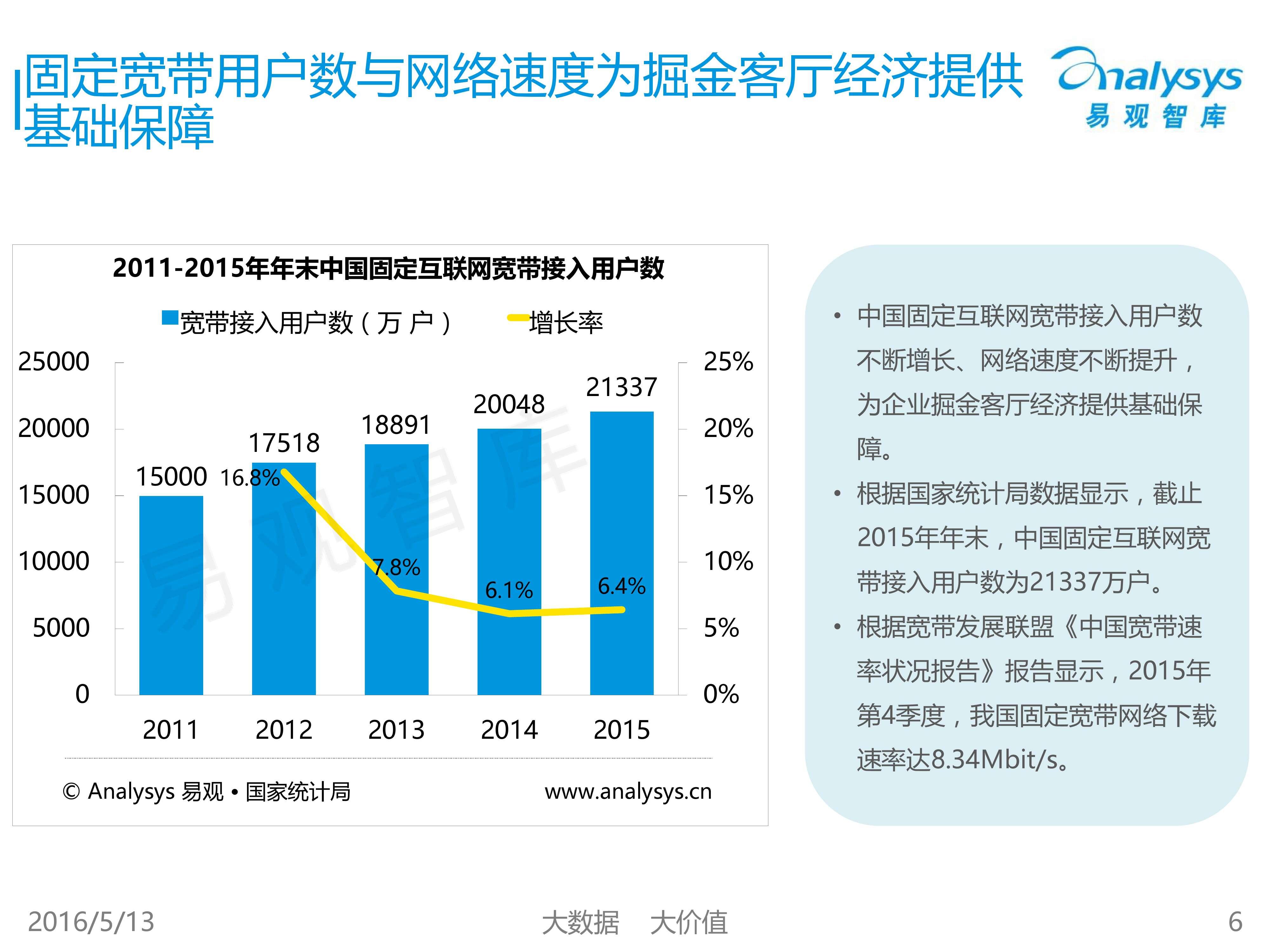 中国客厅经济专题研究报告2016_000006