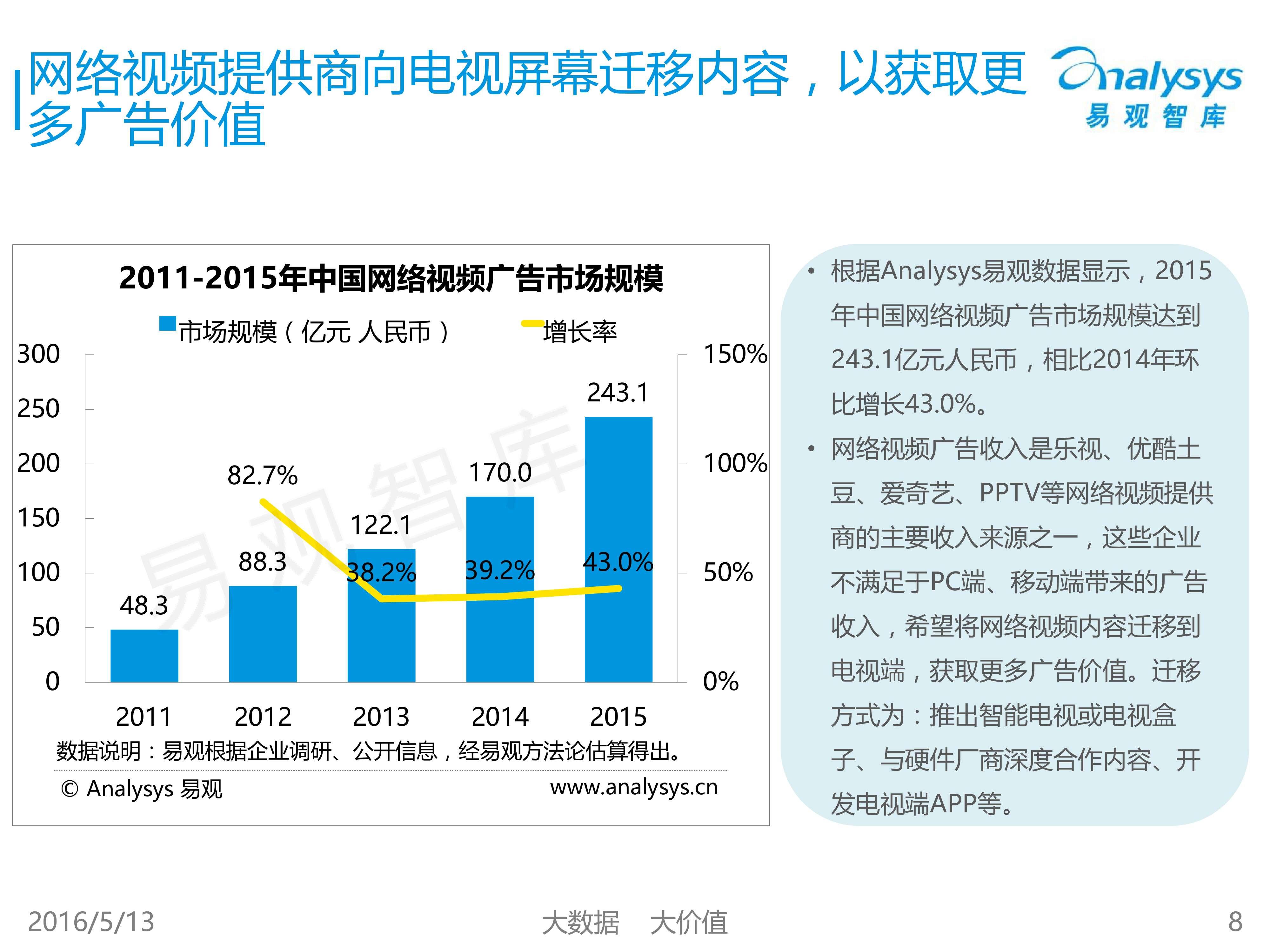 中国客厅经济专题研究报告2016_000008