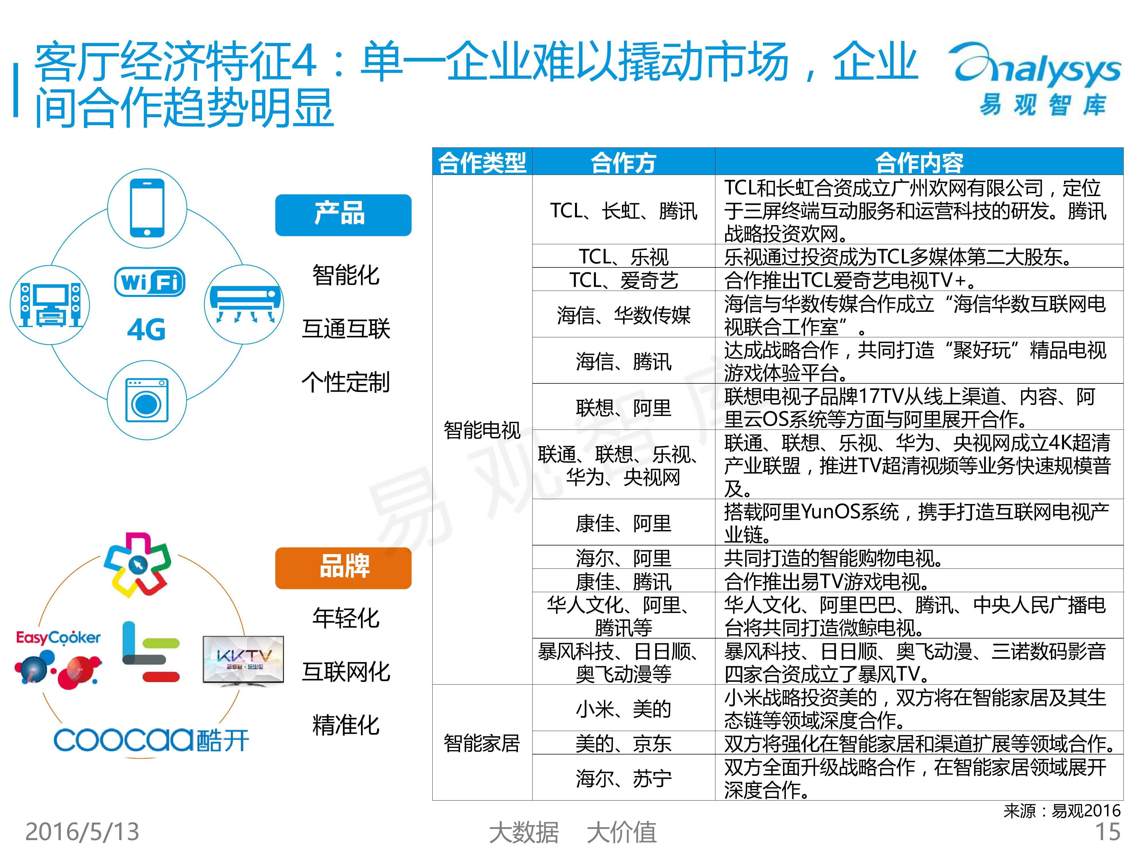 中国客厅经济专题研究报告2016_000015