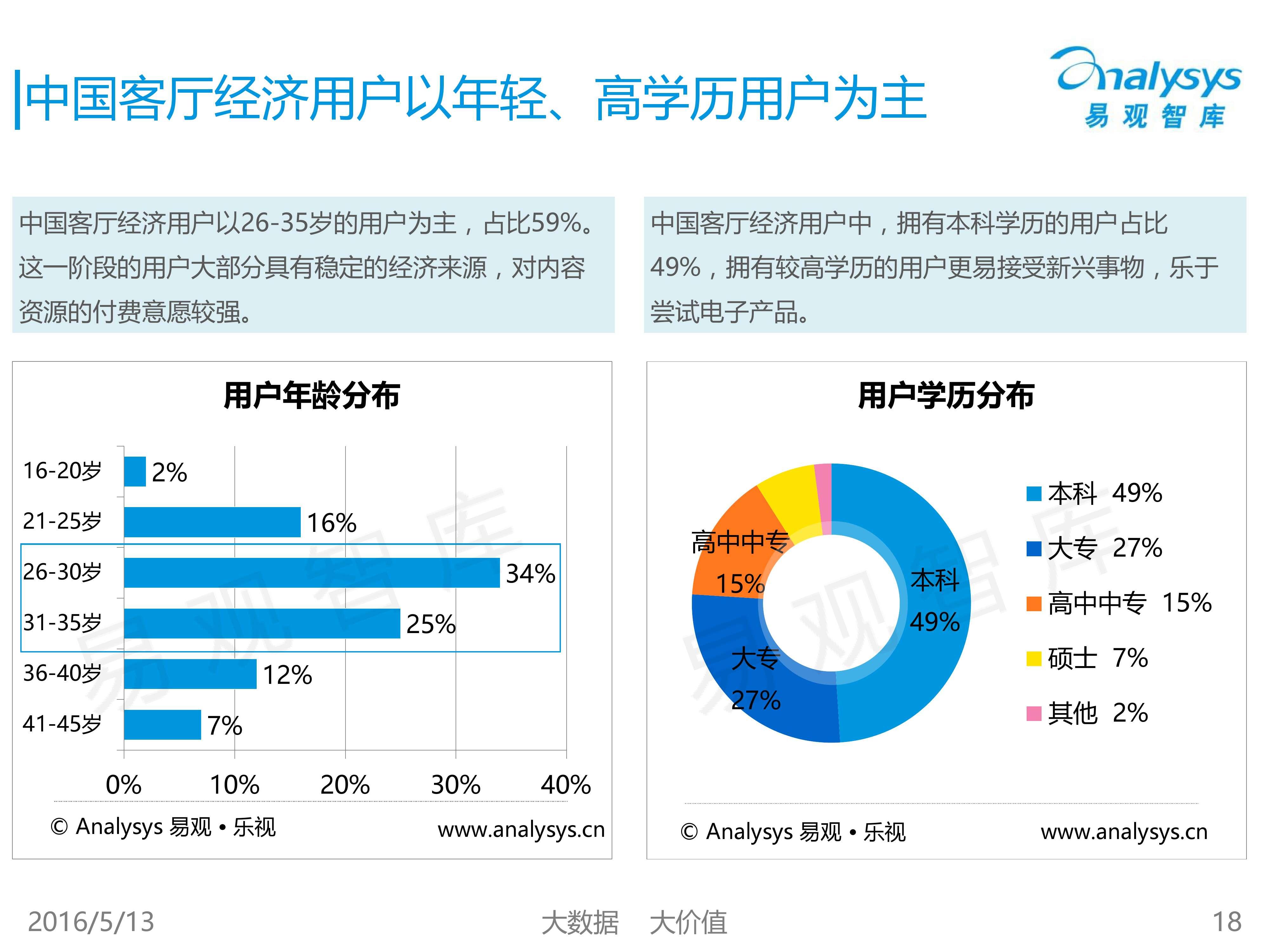 中国客厅经济专题研究报告2016_000018