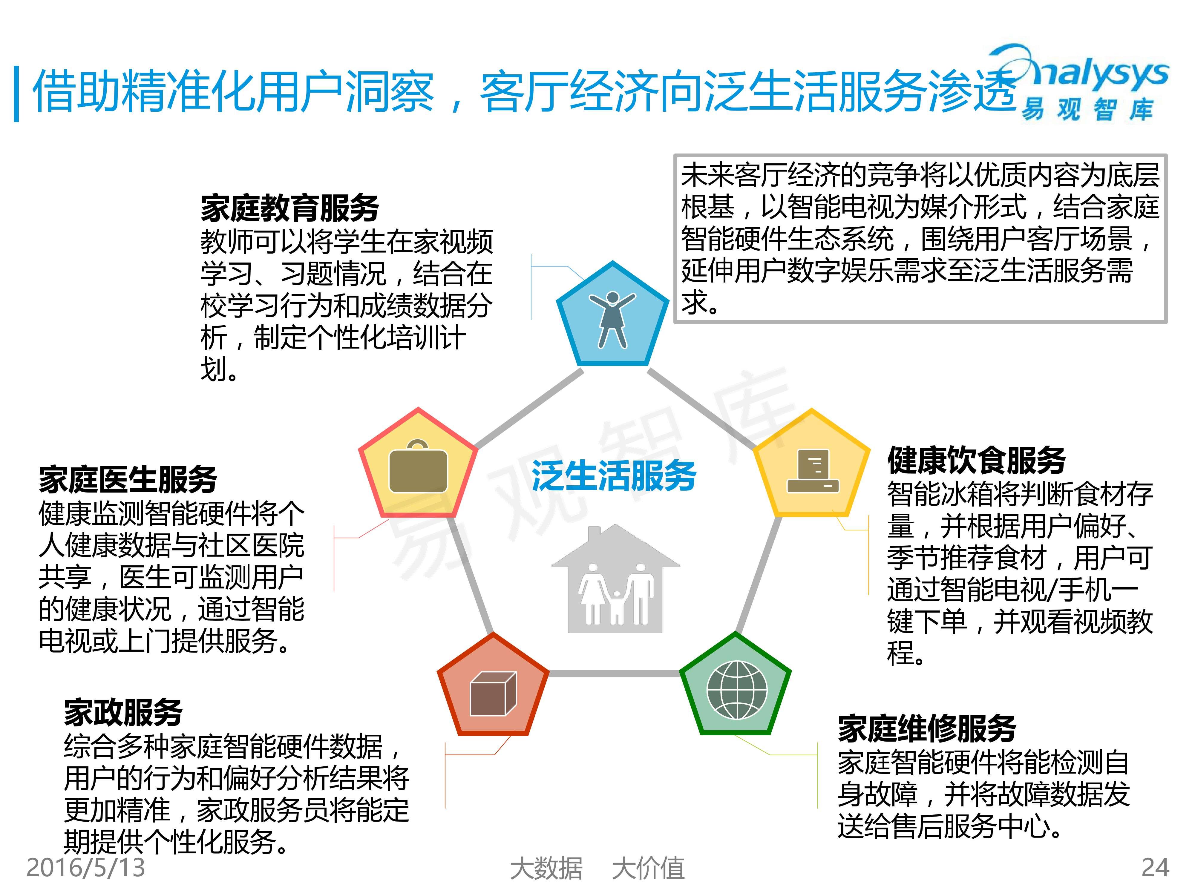 中国客厅经济专题研究报告2016_000024