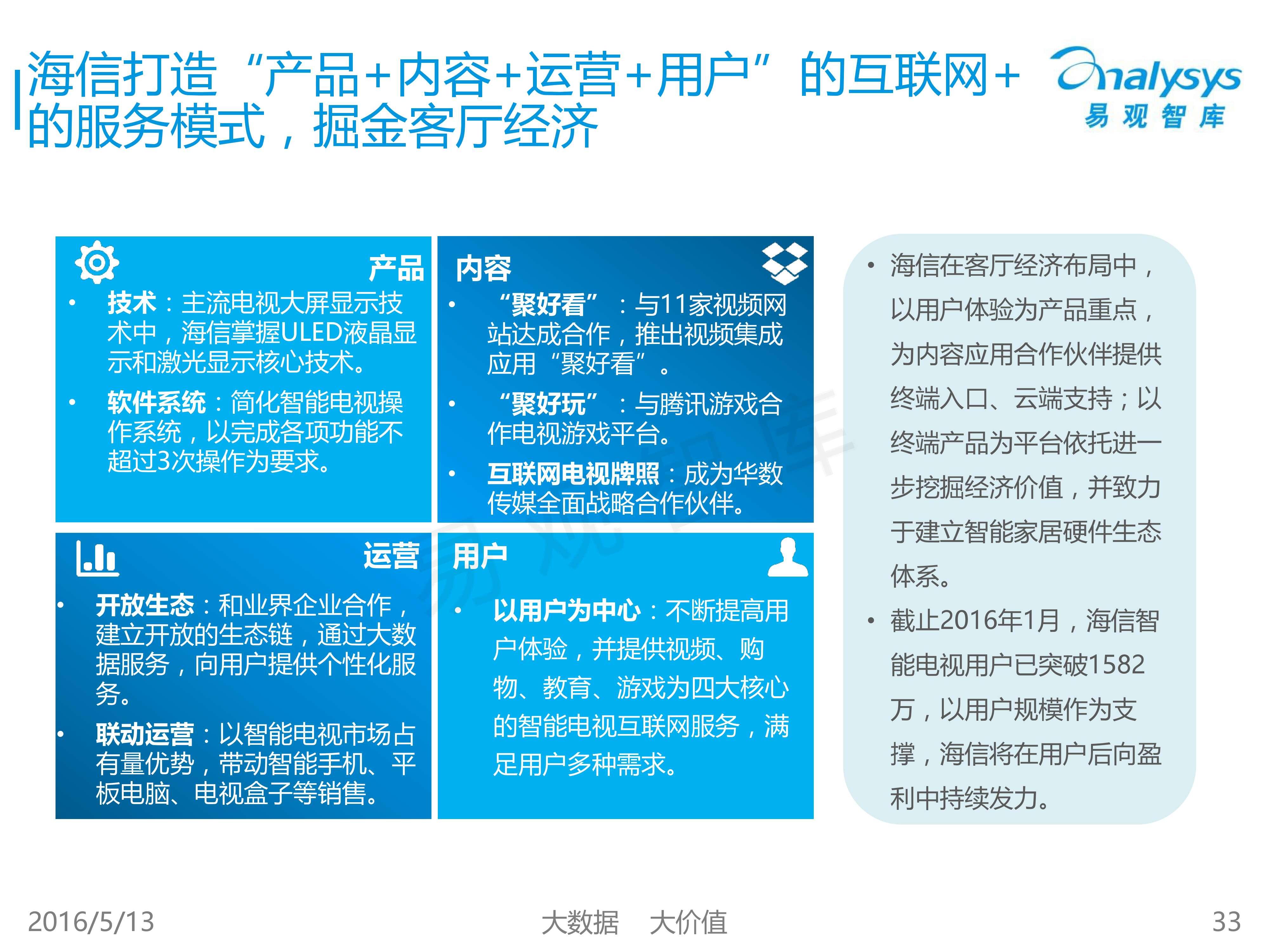 中国客厅经济专题研究报告2016_000033