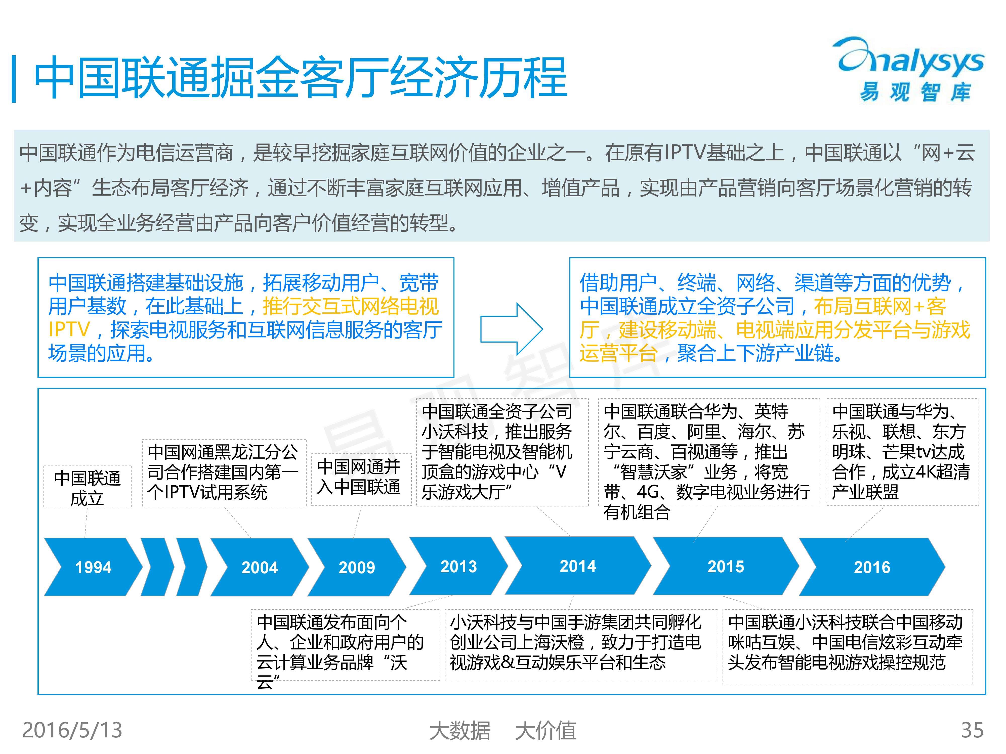 中国客厅经济专题研究报告2016_000035