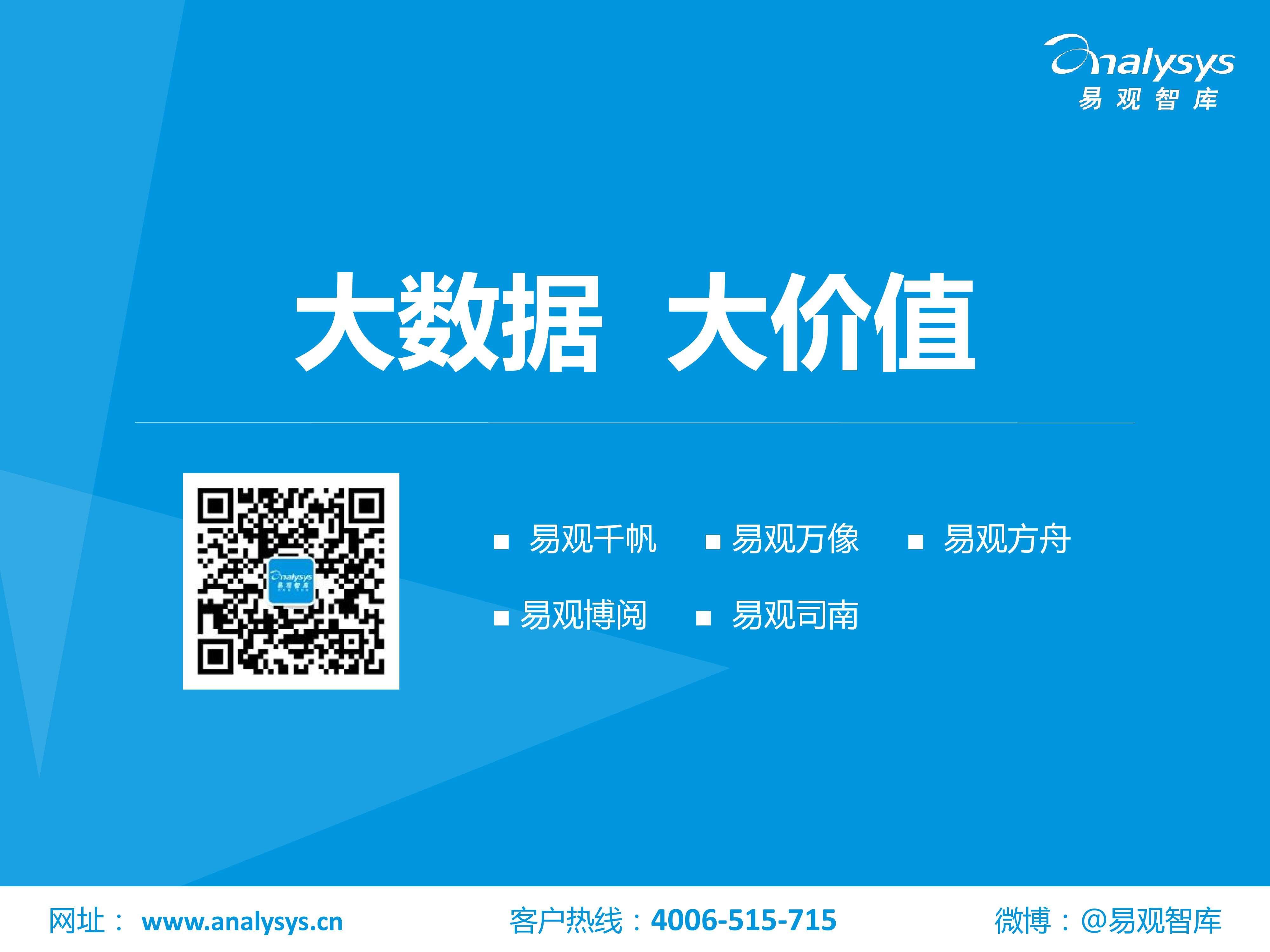 中国客厅经济专题研究报告2016_000038
