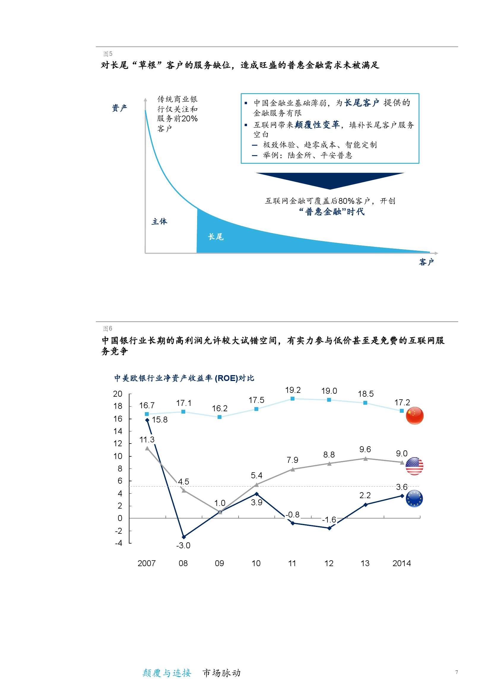 中国银行业白皮书3_000013