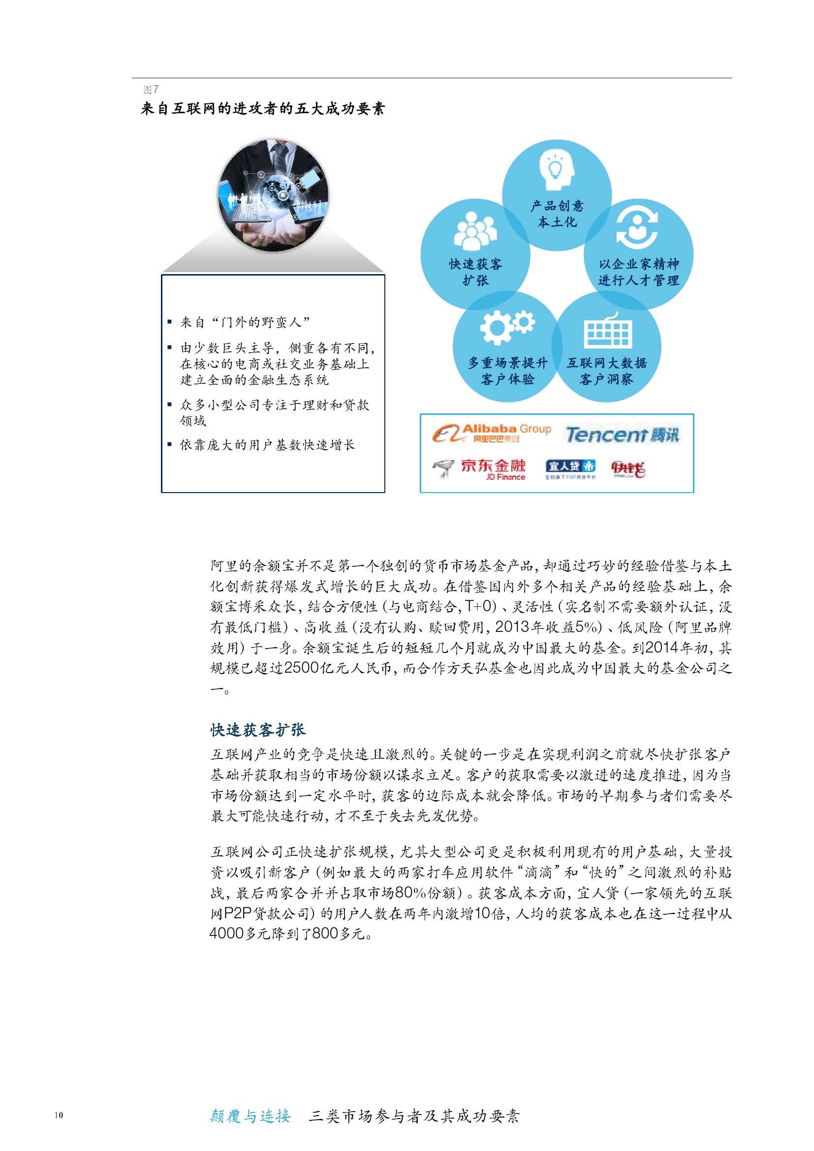 中国银行业白皮书3_000016