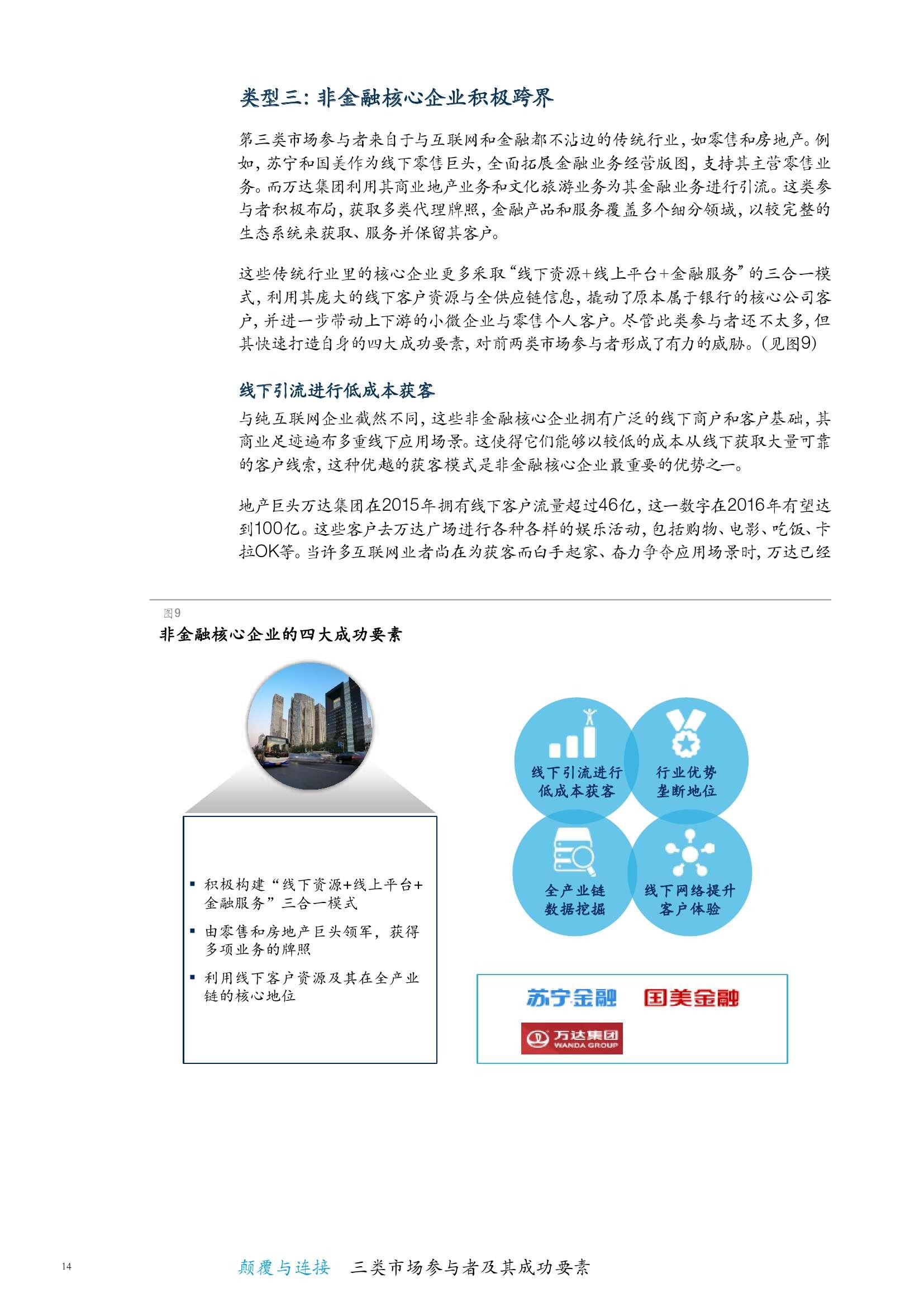 中国银行业白皮书3_000020