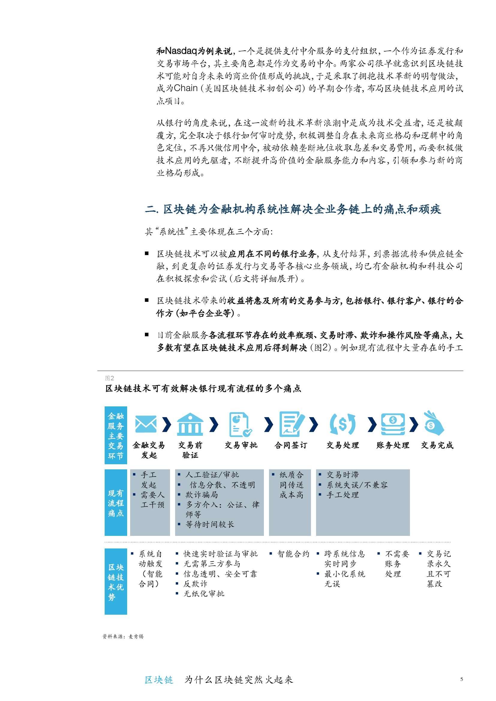 中国银行业白皮书4_000011