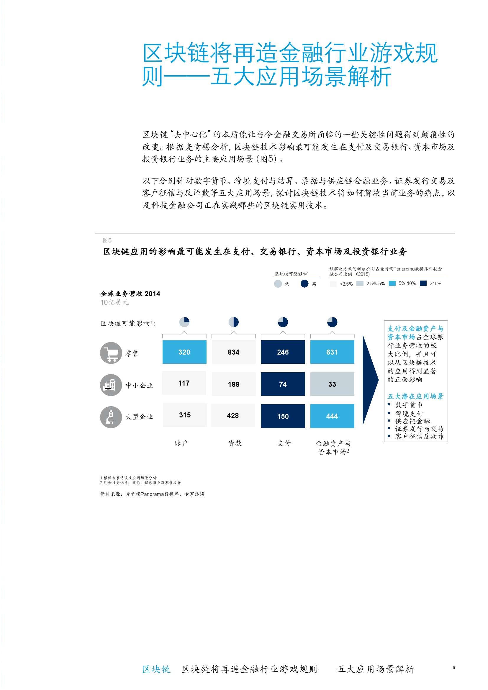 中国银行业白皮书4_000015