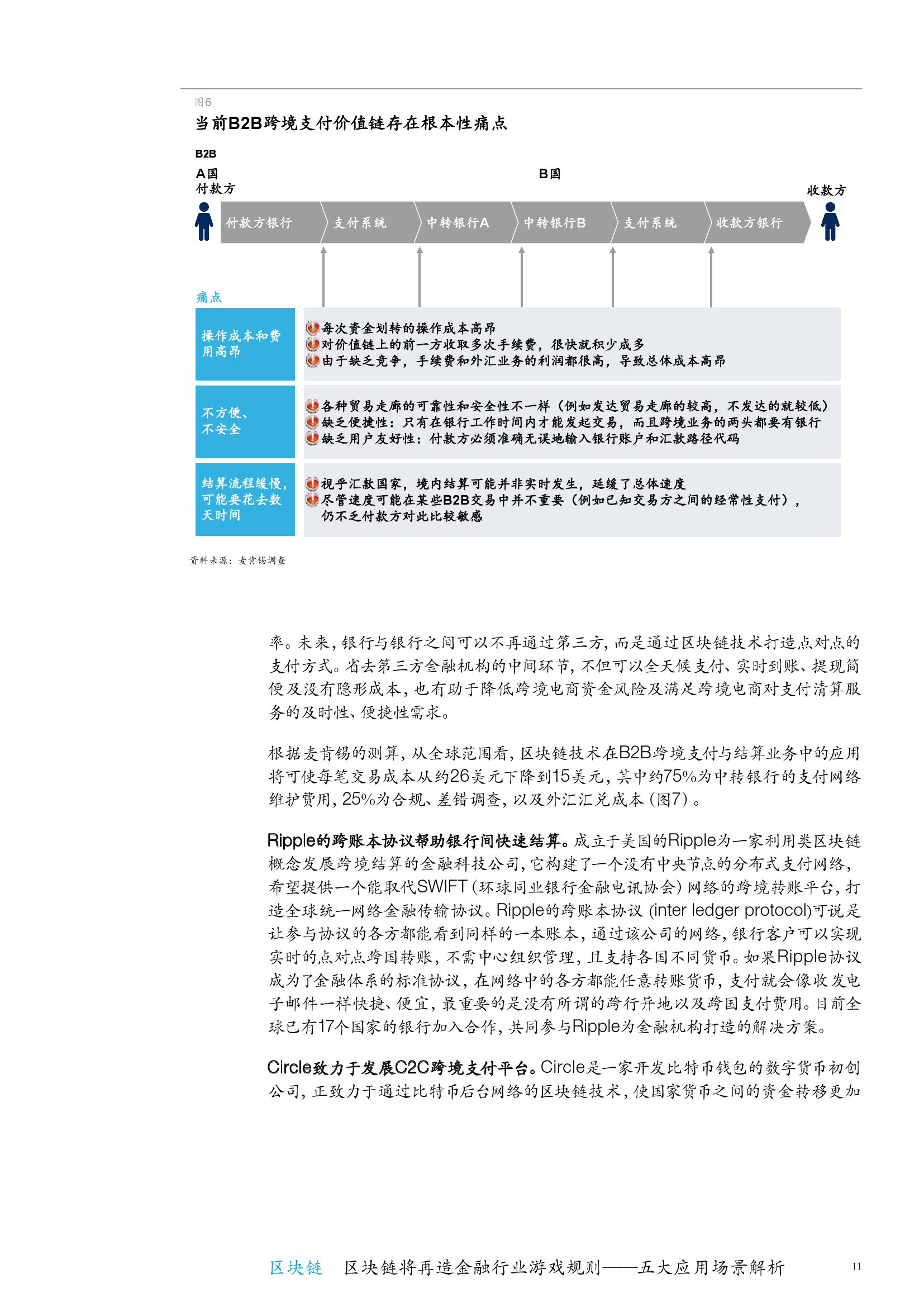 中国银行业白皮书4_000017
