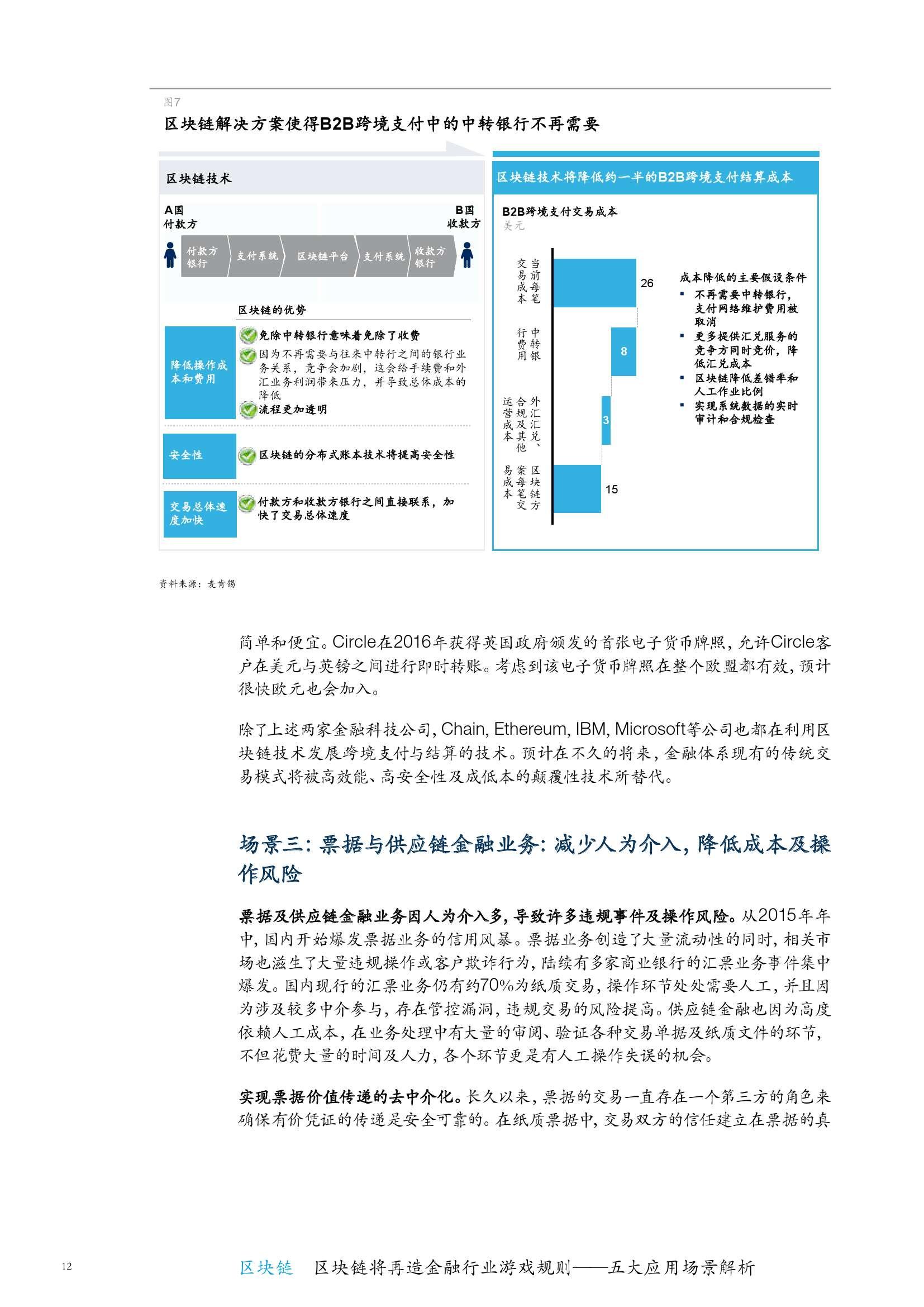 中国银行业白皮书4_000018
