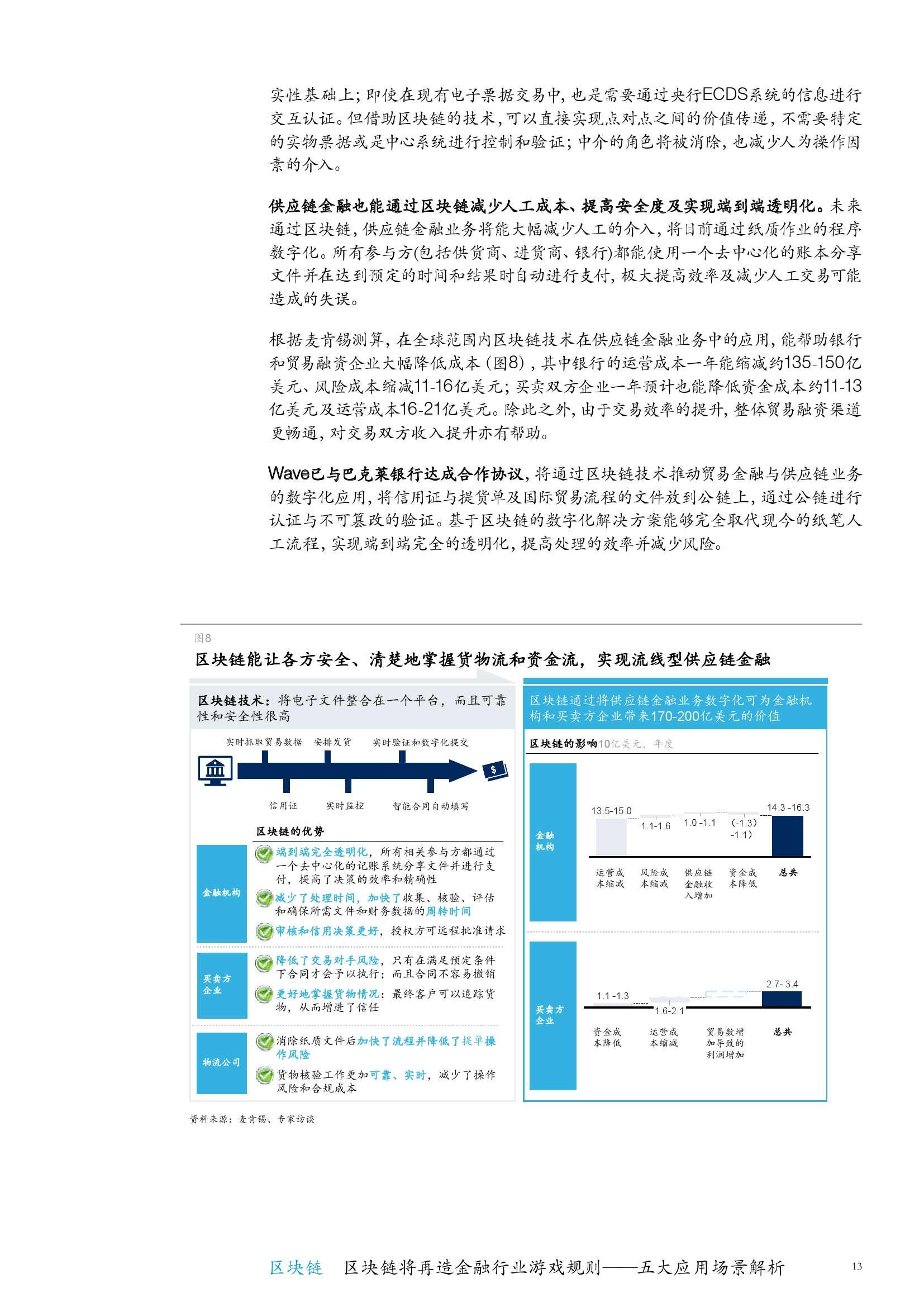 中国银行业白皮书4_000019