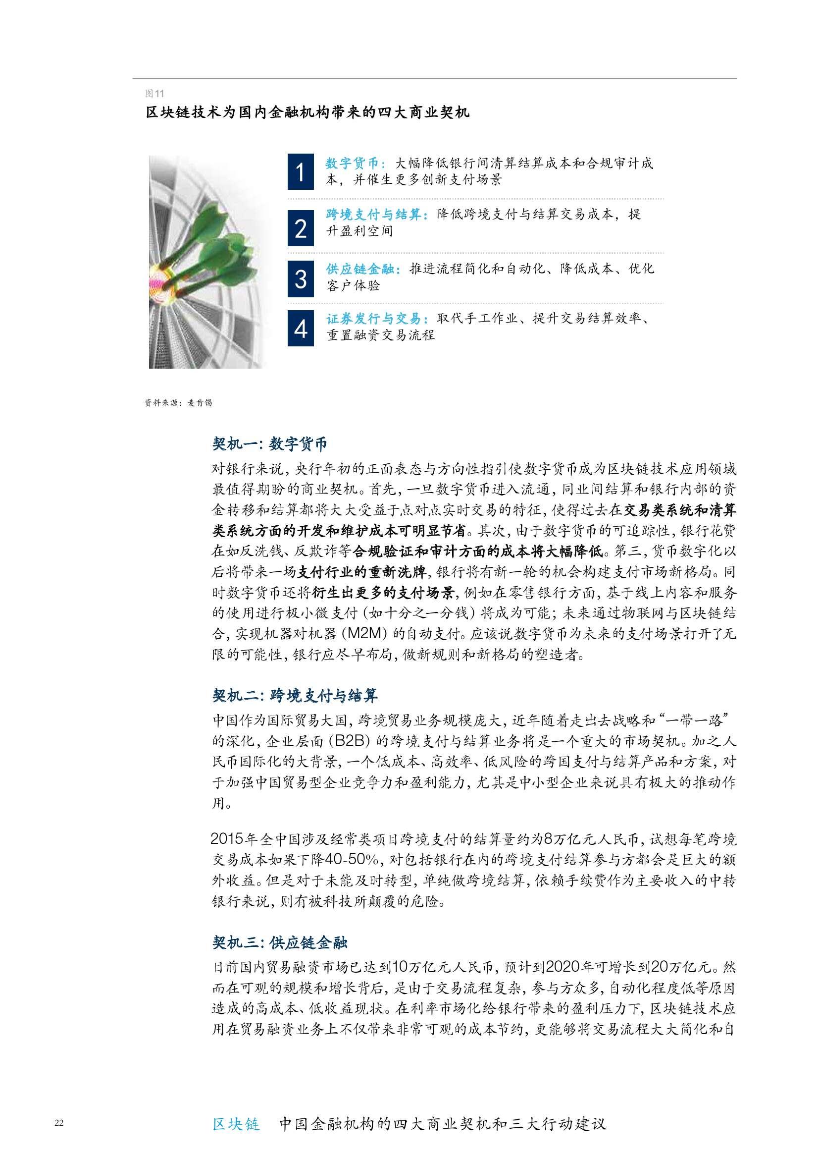 中国银行业白皮书4_000028
