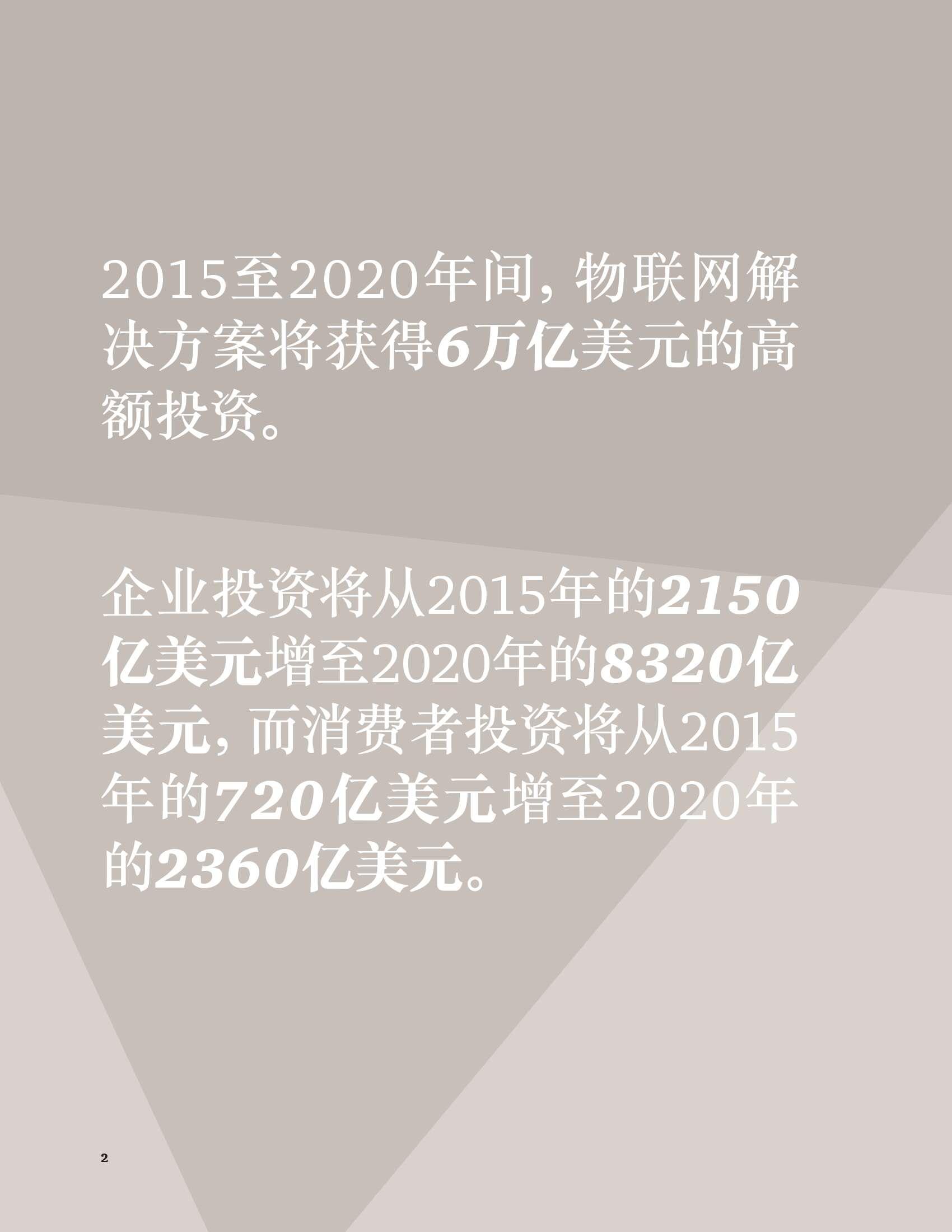 工业互联网_000004