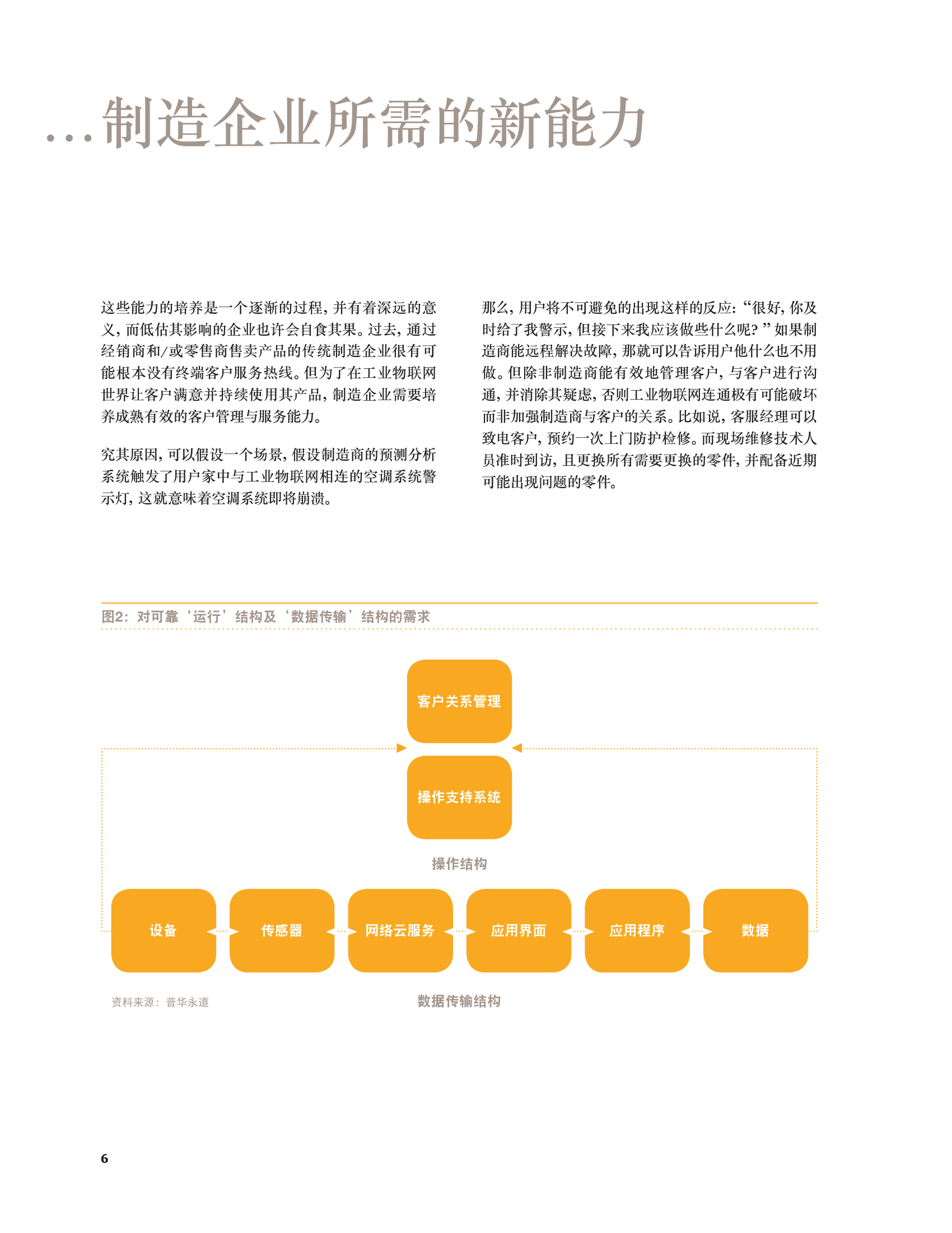 工业互联网_000008