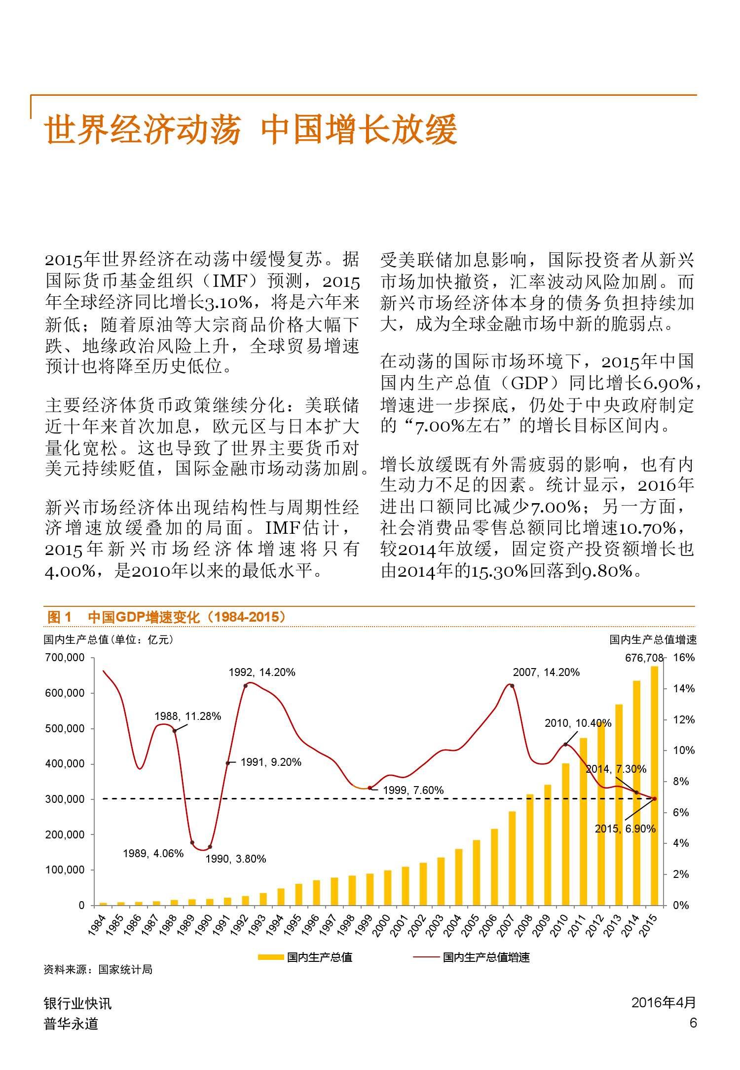 普华永道:2015年中国银行业回顾与展望_000006