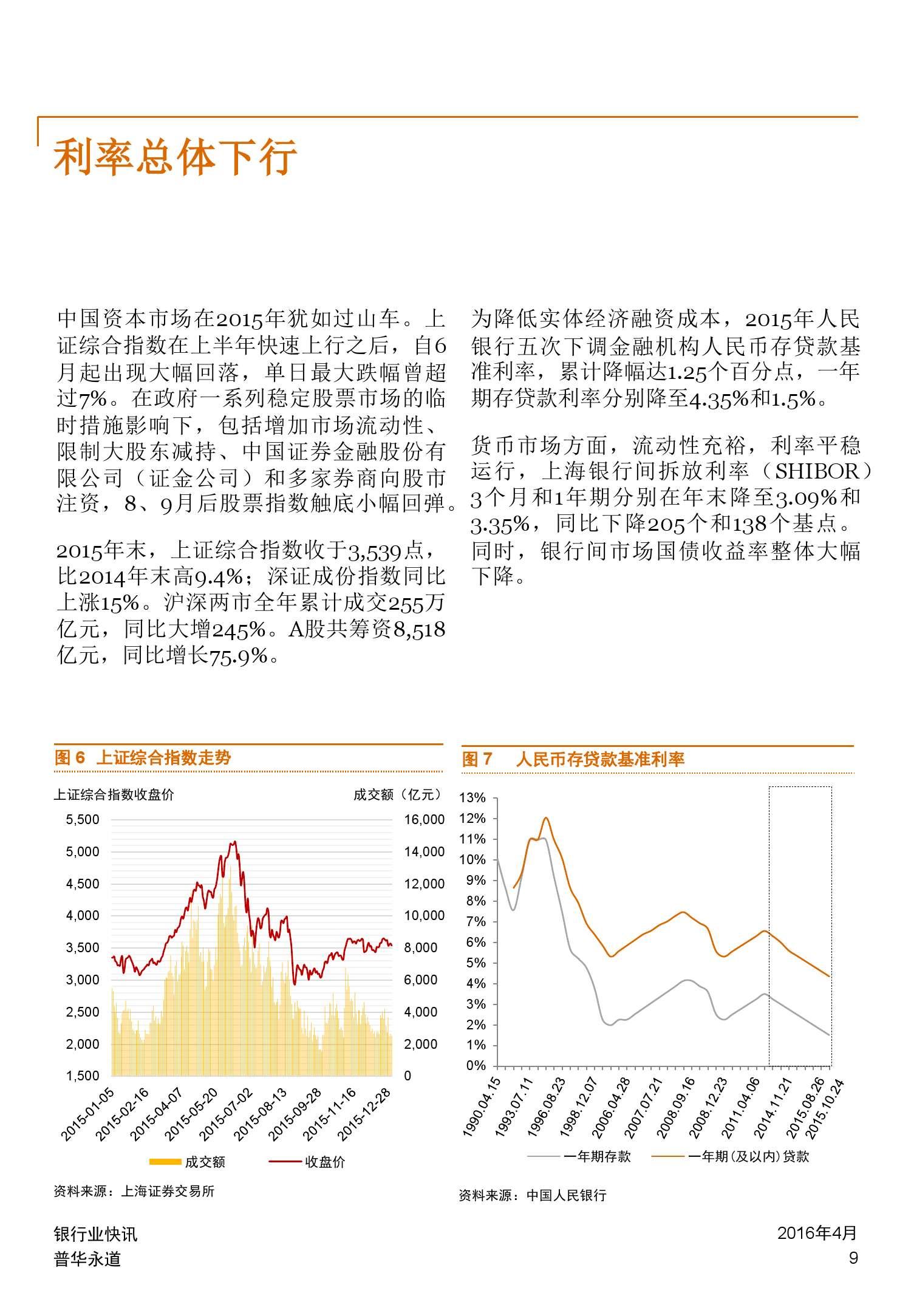 普华永道:2015年中国银行业回顾与展望_000009