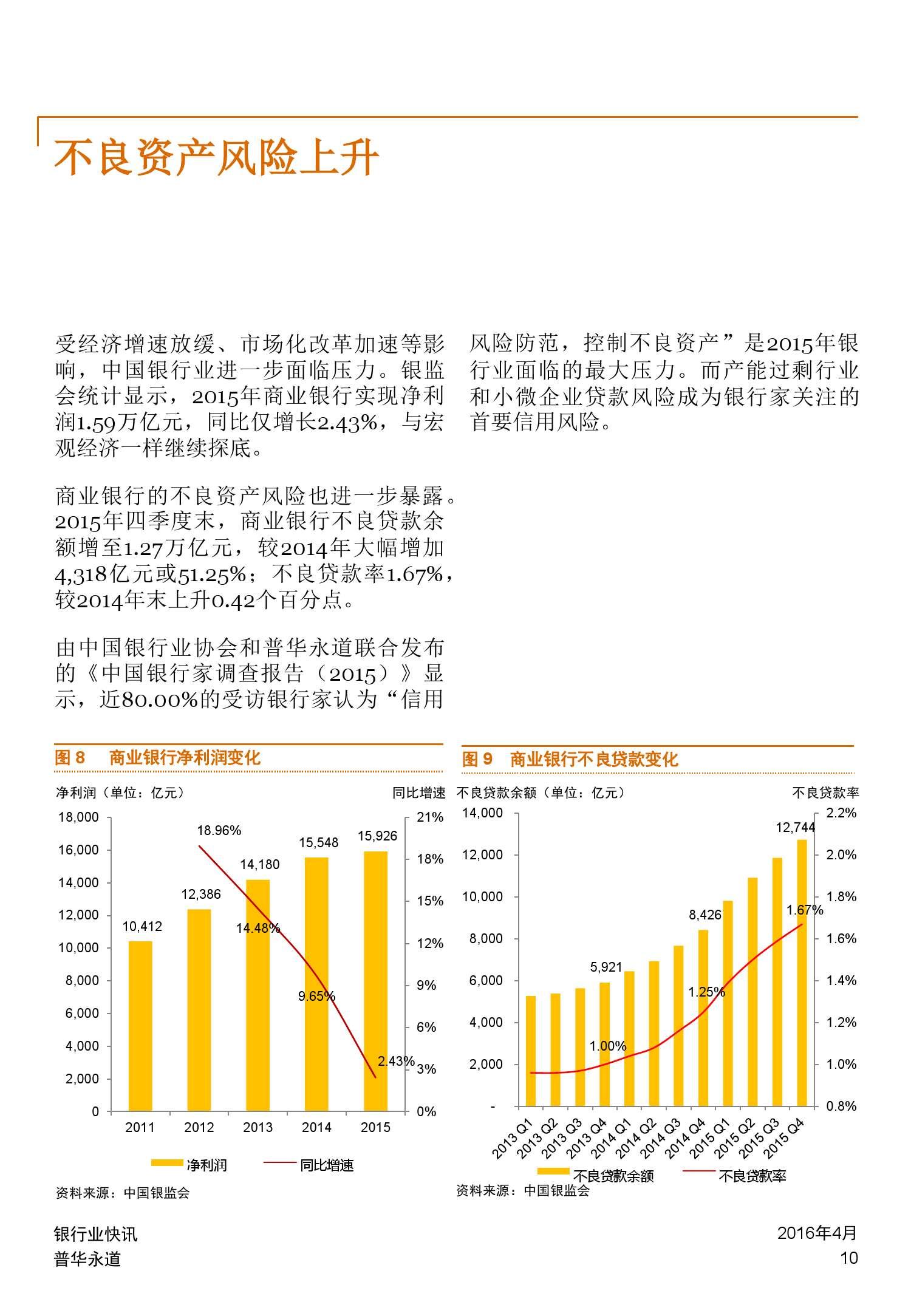 普华永道:2015年中国银行业回顾与展望_000010