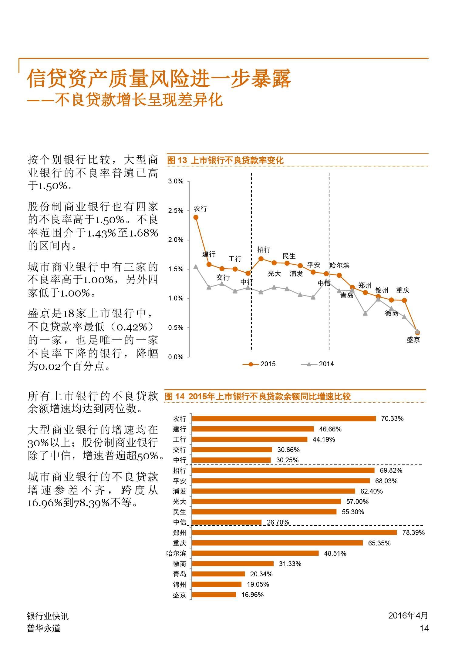 普华永道:2015年中国银行业回顾与展望_000014