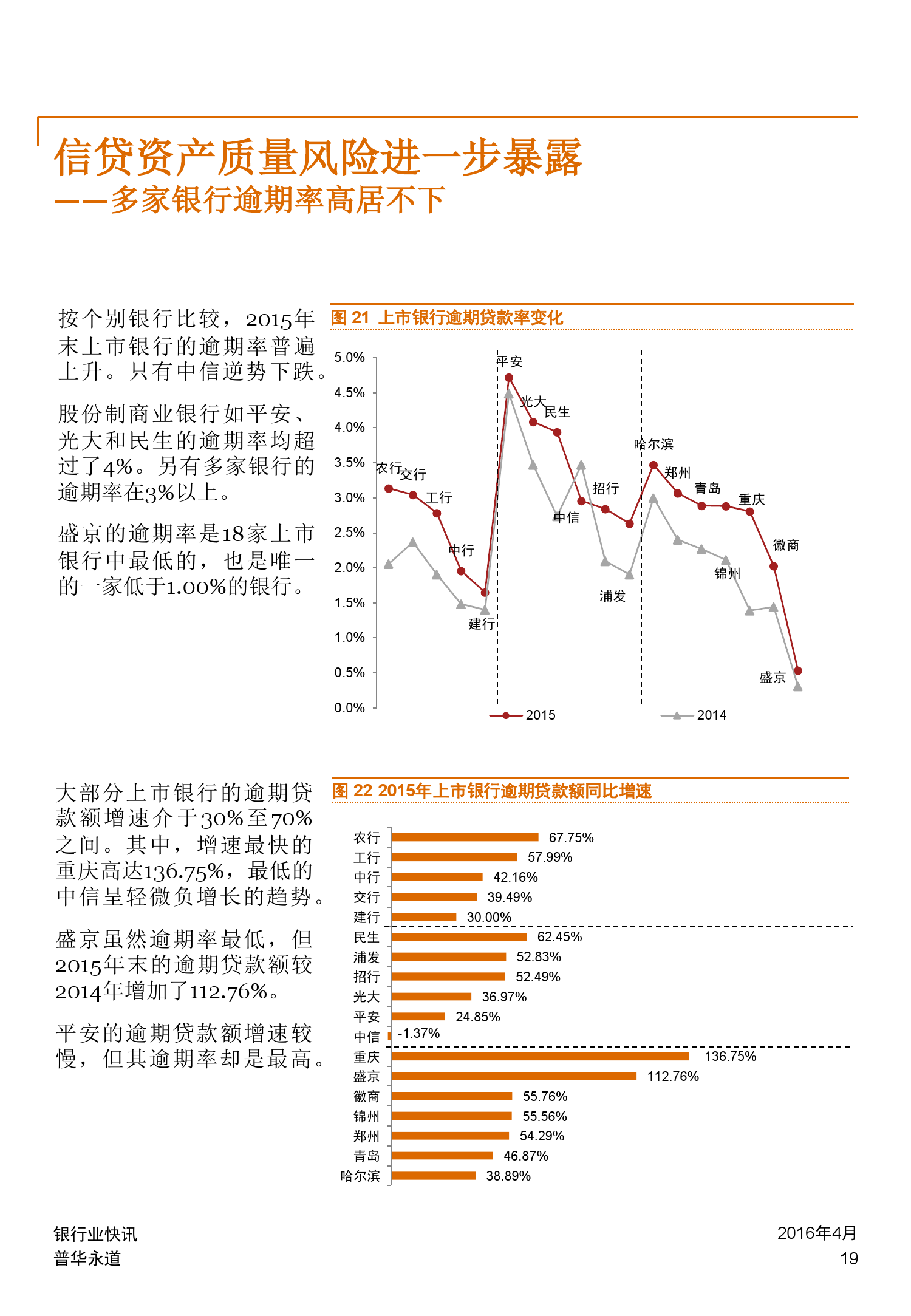 普华永道:2015年中国银行业回顾与展望_000019