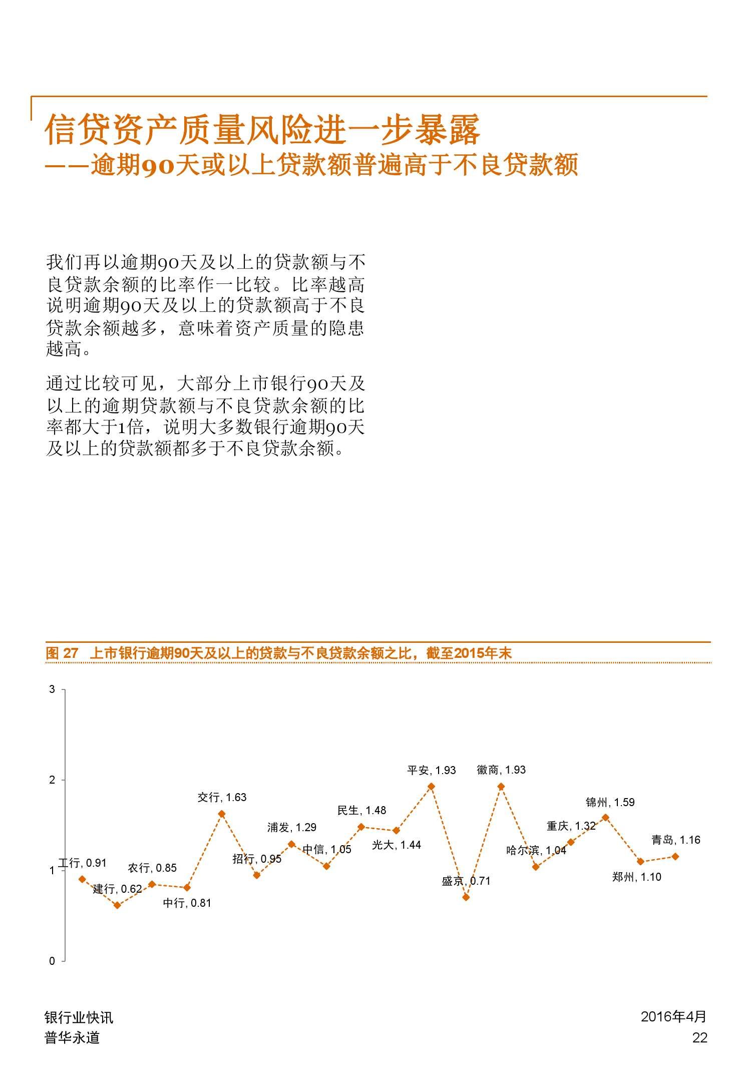 普华永道:2015年中国银行业回顾与展望_000022