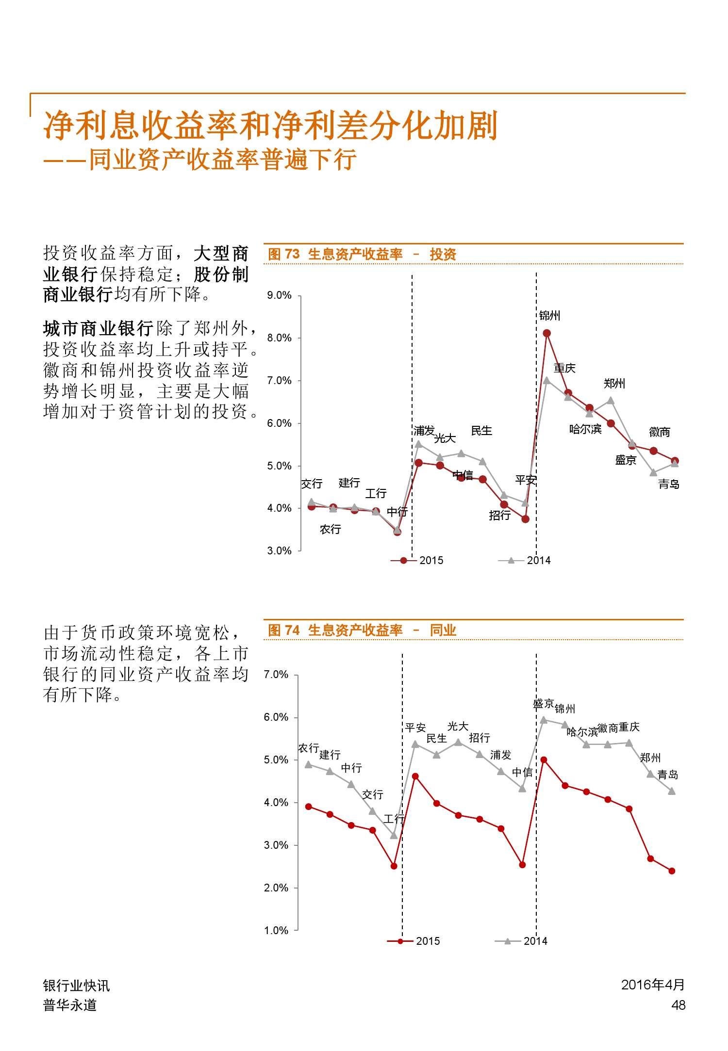 普华永道:2015年中国银行业回顾与展望_000048