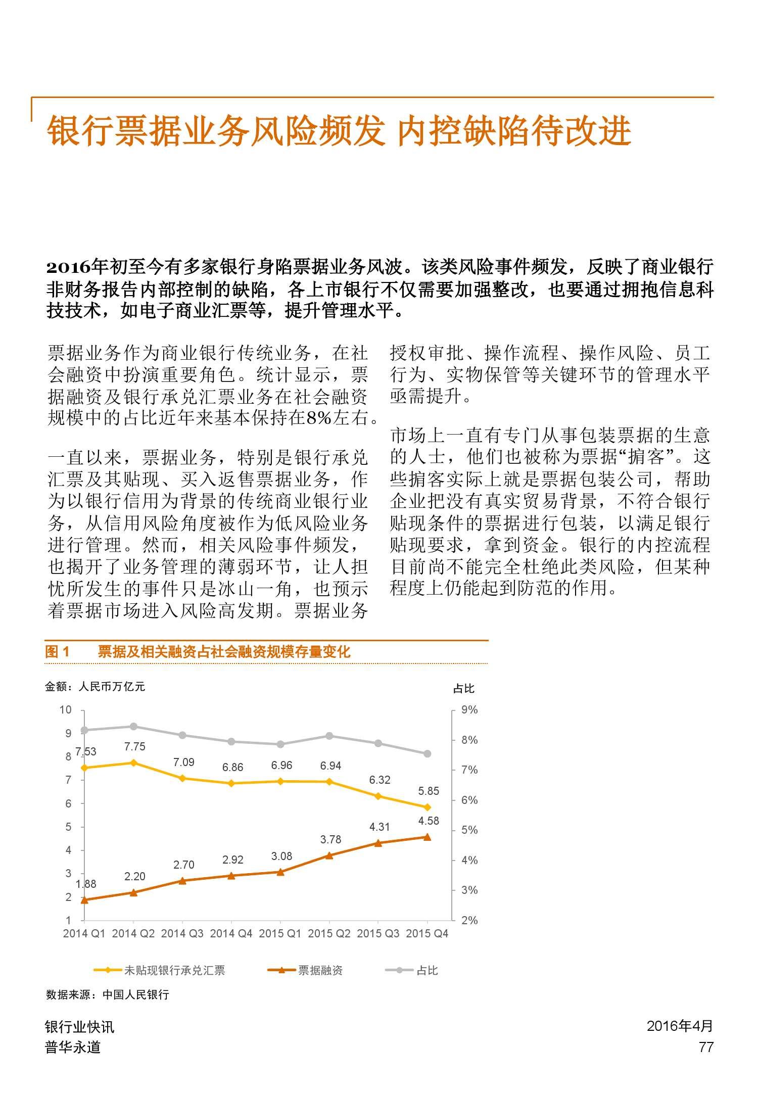 普华永道:2015年中国银行业回顾与展望_000077