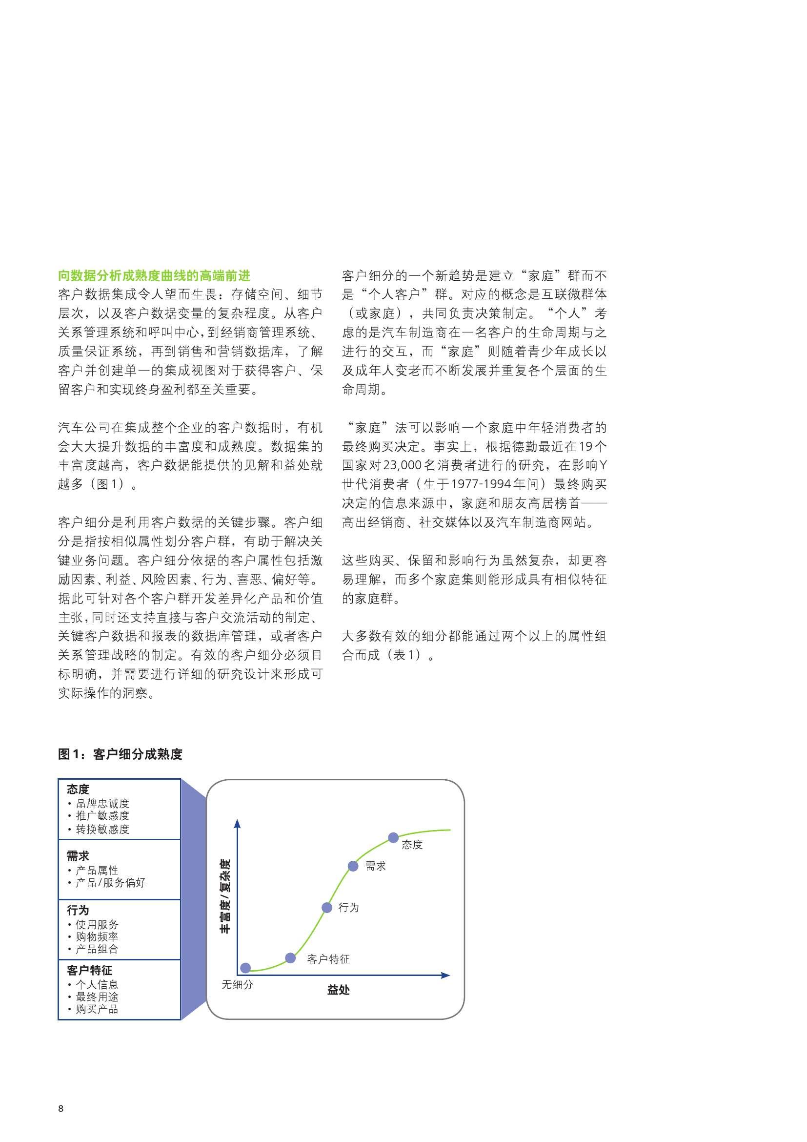 汽车行业的大数据与分析_000010