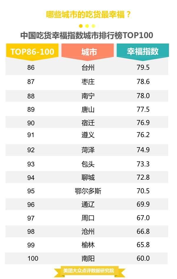 中国幸福指数报告_全国各地幸福指数报告新鲜出炉山东排第5图