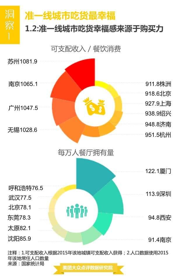 中国幸福指数报告_
