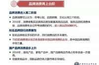 贸促会研究院:2015-2016年中国消费市场发展报告