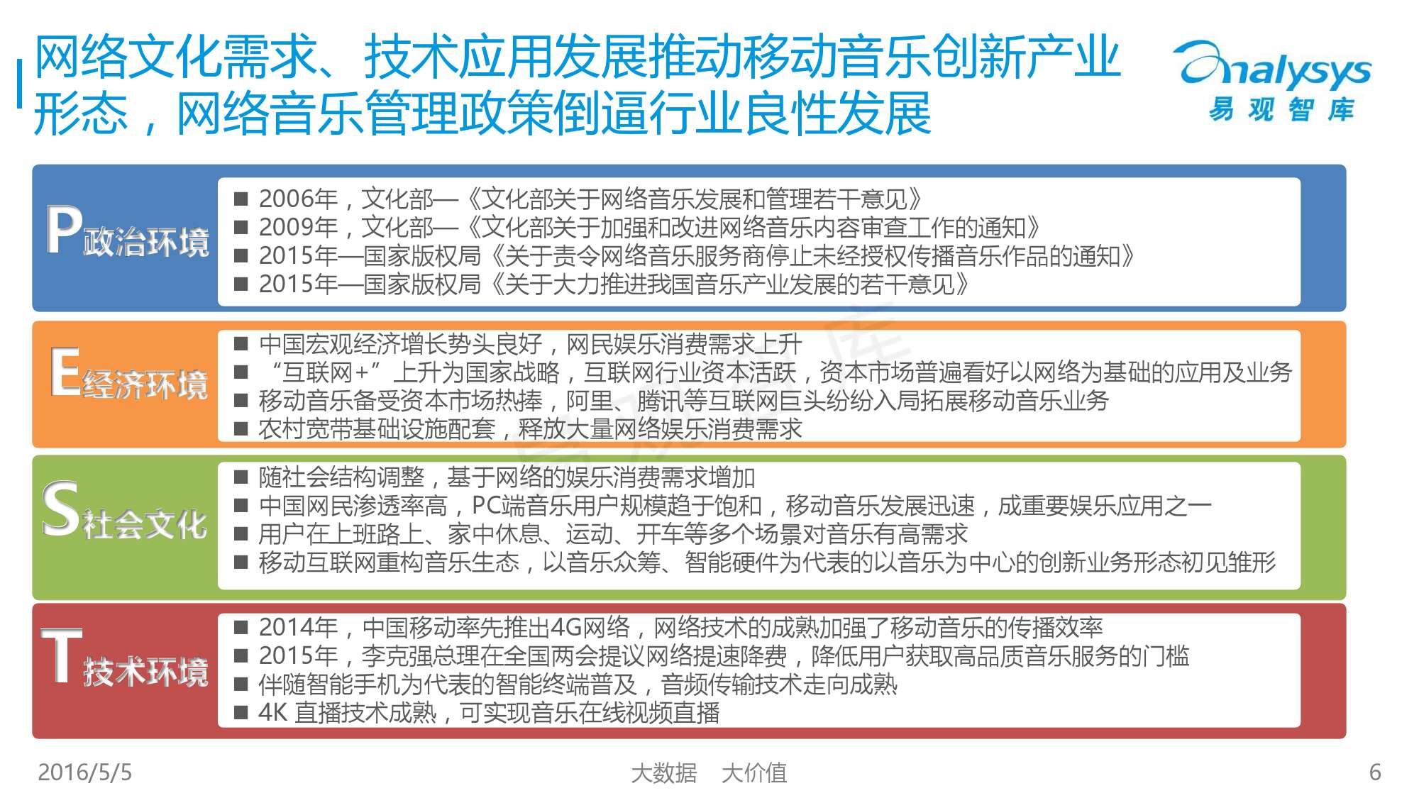 2016中国移动音乐市场年度综合报告_000006