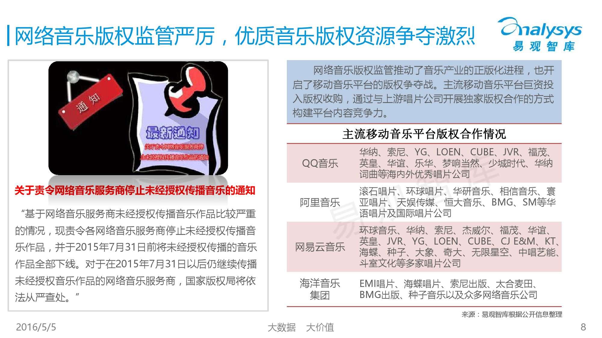 2016中国移动音乐市场年度综合报告_000008