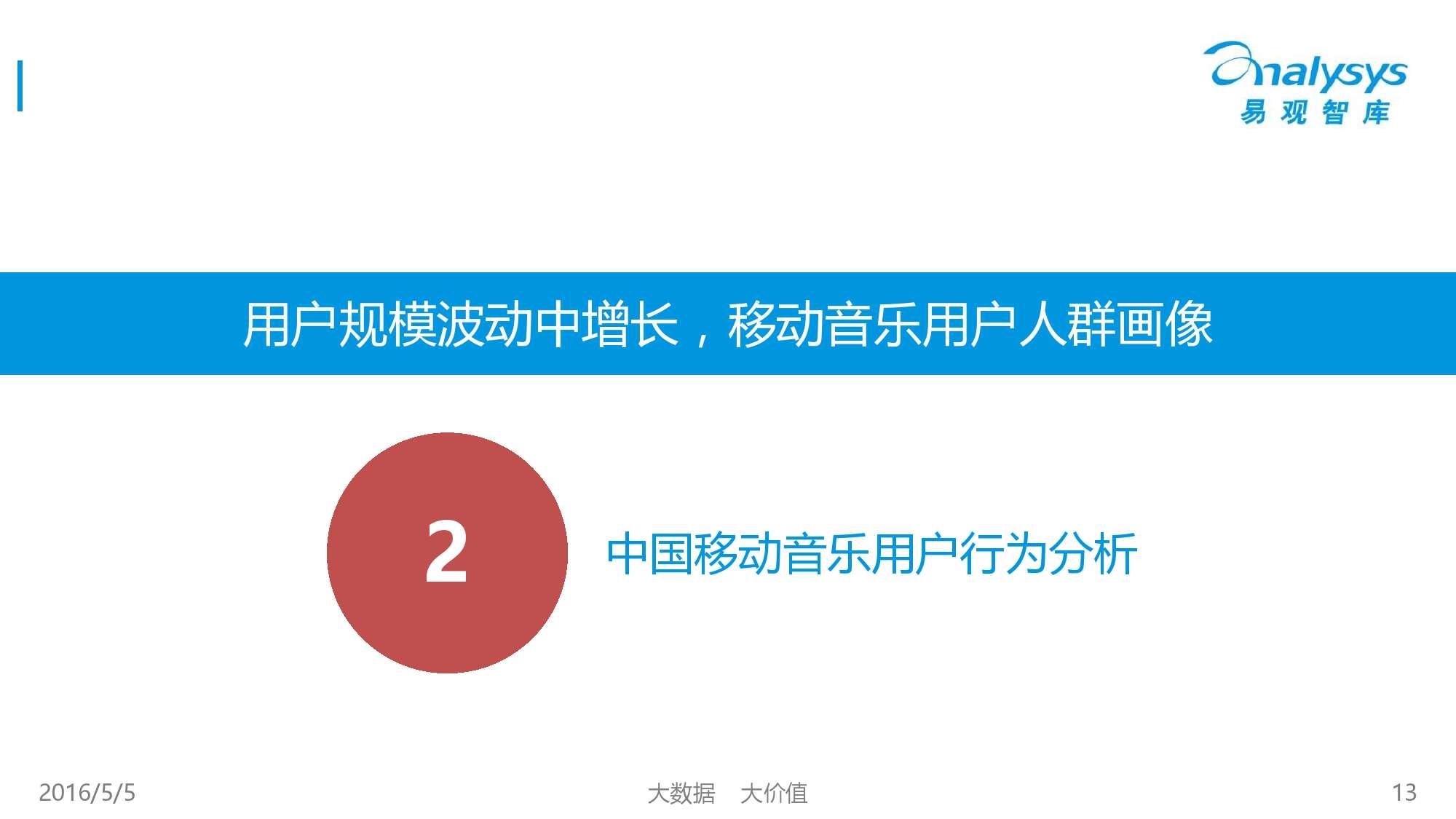 2016中国移动音乐市场年度综合报告_000013