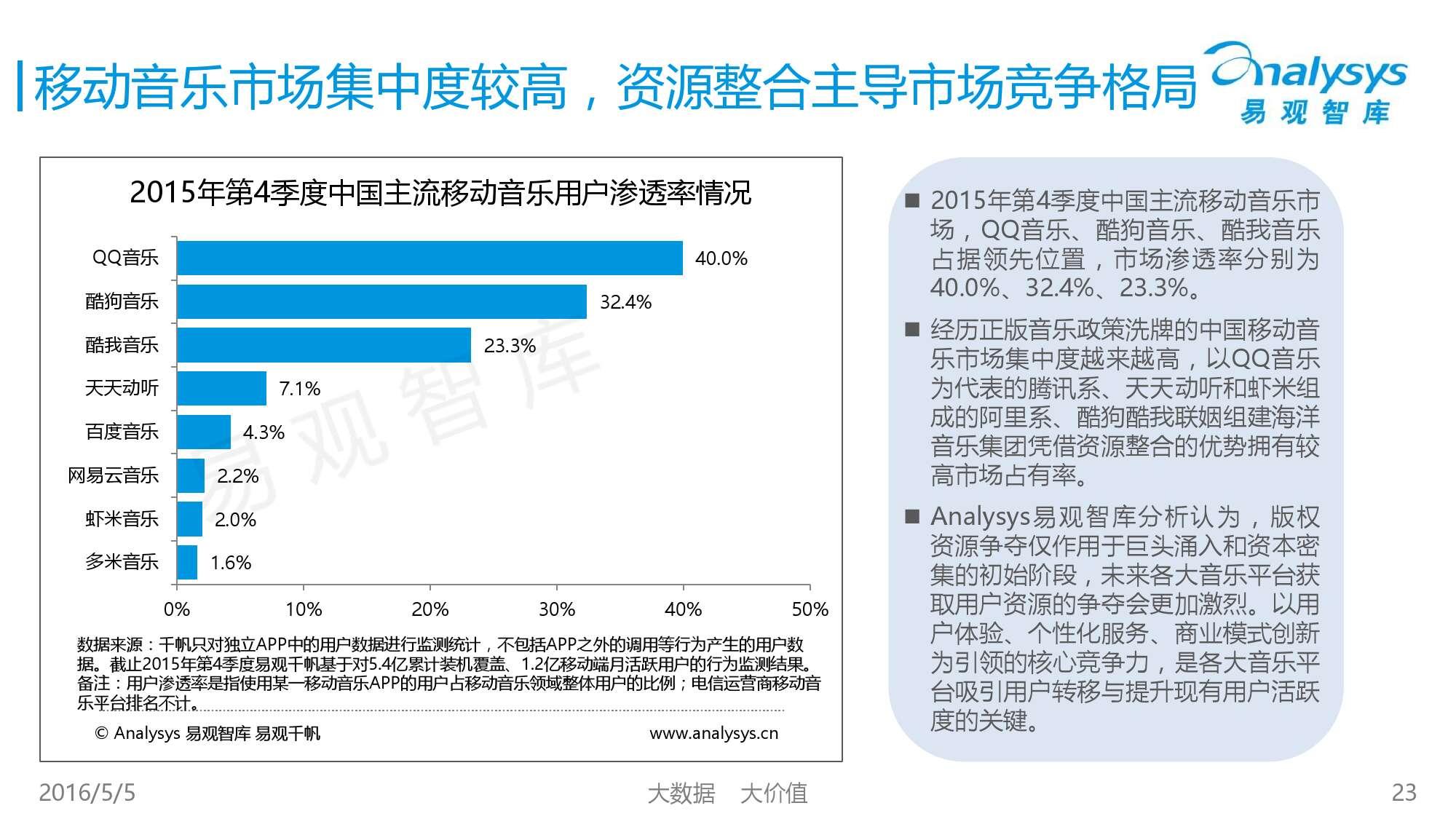2016中国移动音乐市场年度综合报告_000023