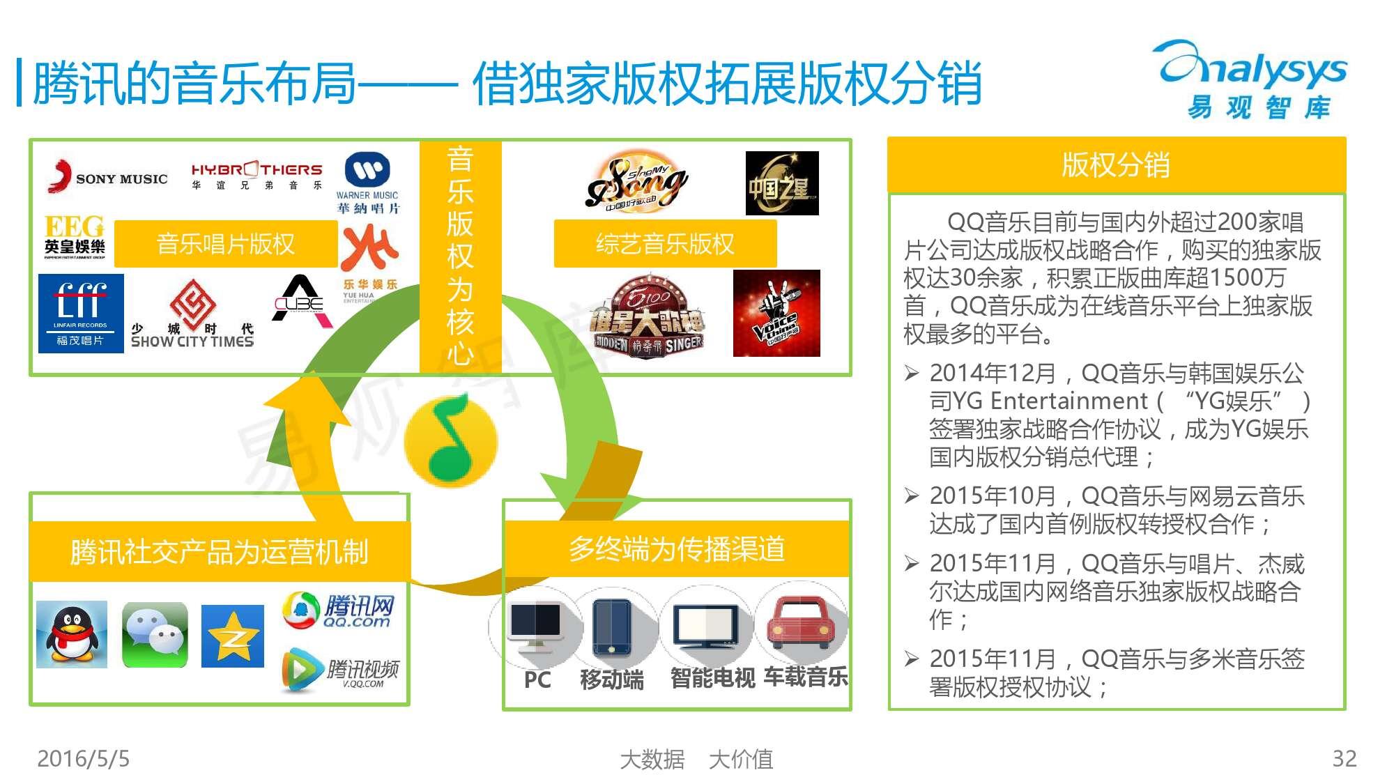 2016中国移动音乐市场年度综合报告_000032