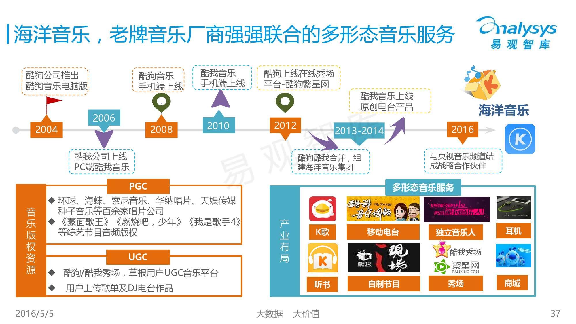 2016中国移动音乐市场年度综合报告_000037