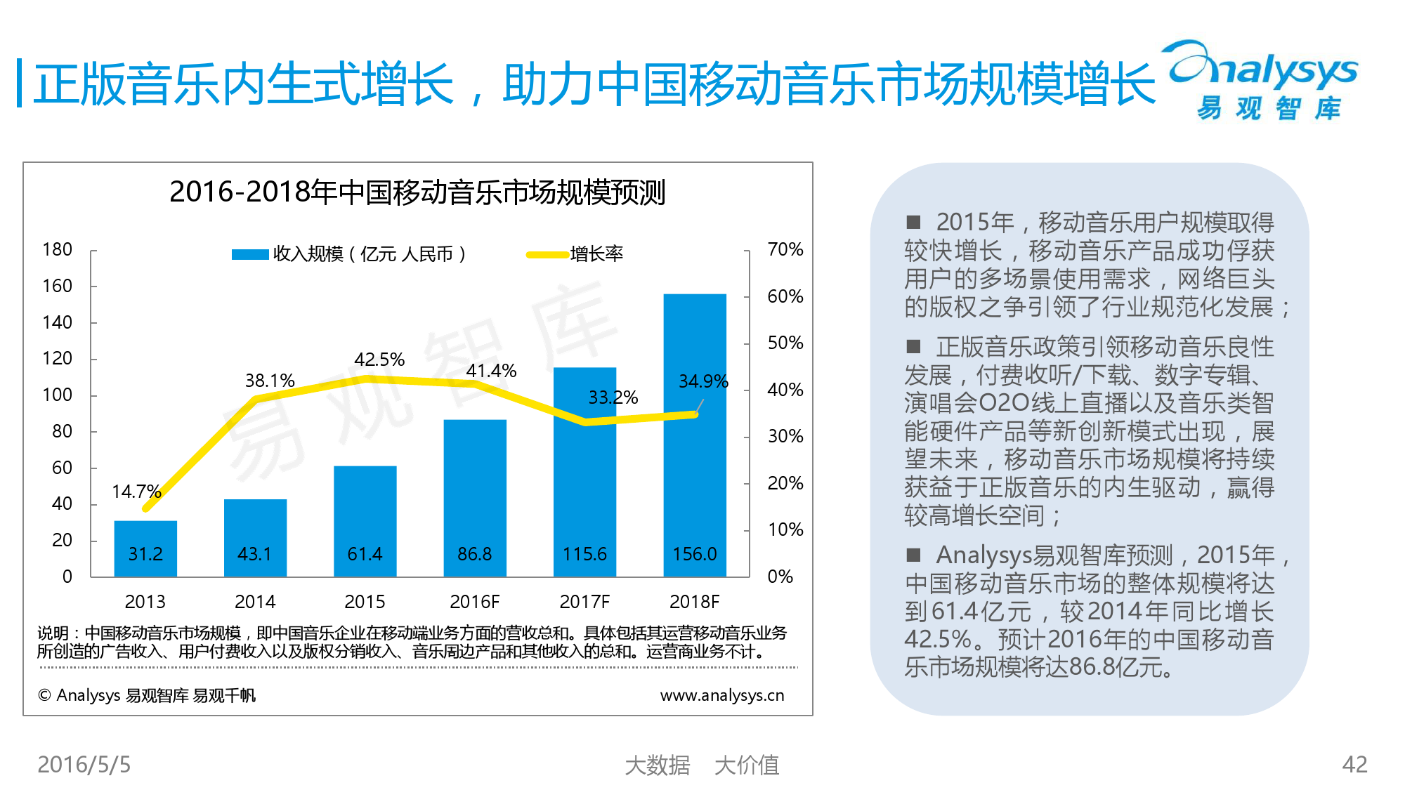 2016中国移动音乐市场年度综合报告_000042