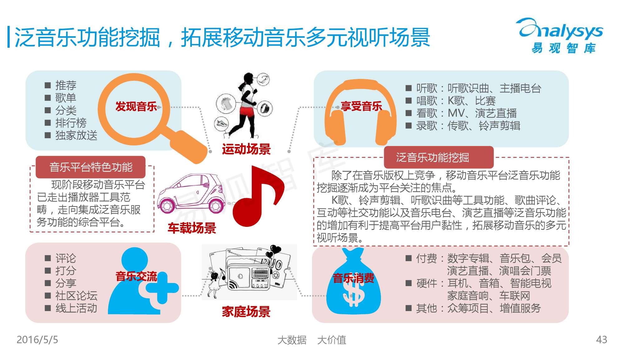 2016中国移动音乐市场年度综合报告_000043