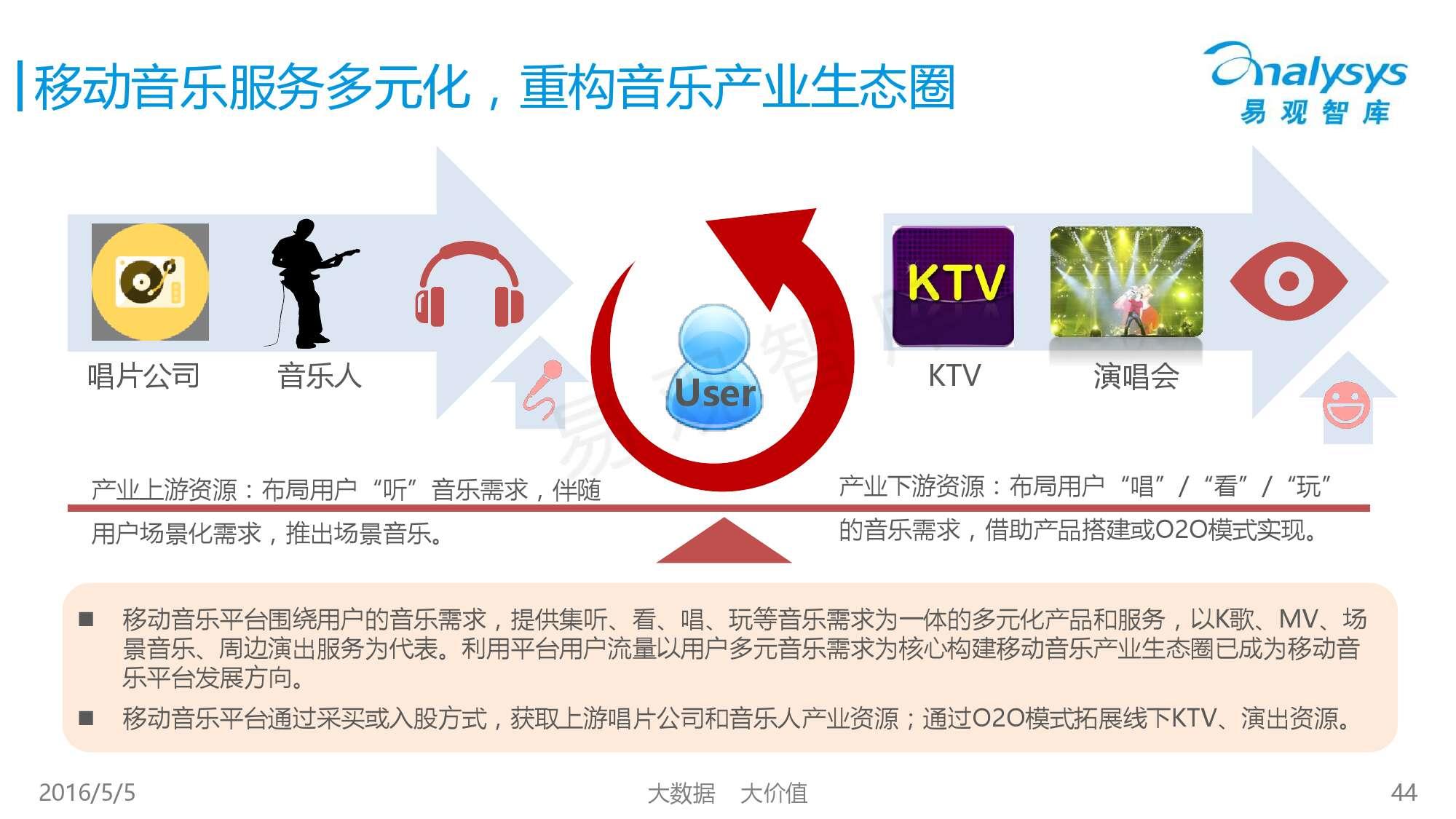 2016中国移动音乐市场年度综合报告_000044