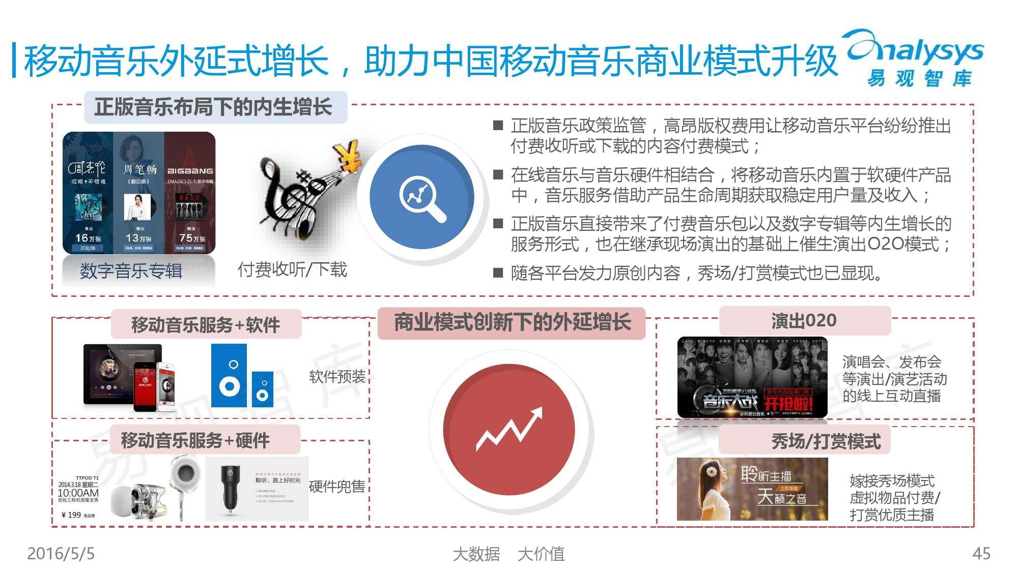 2016中国移动音乐市场年度综合报告_000045