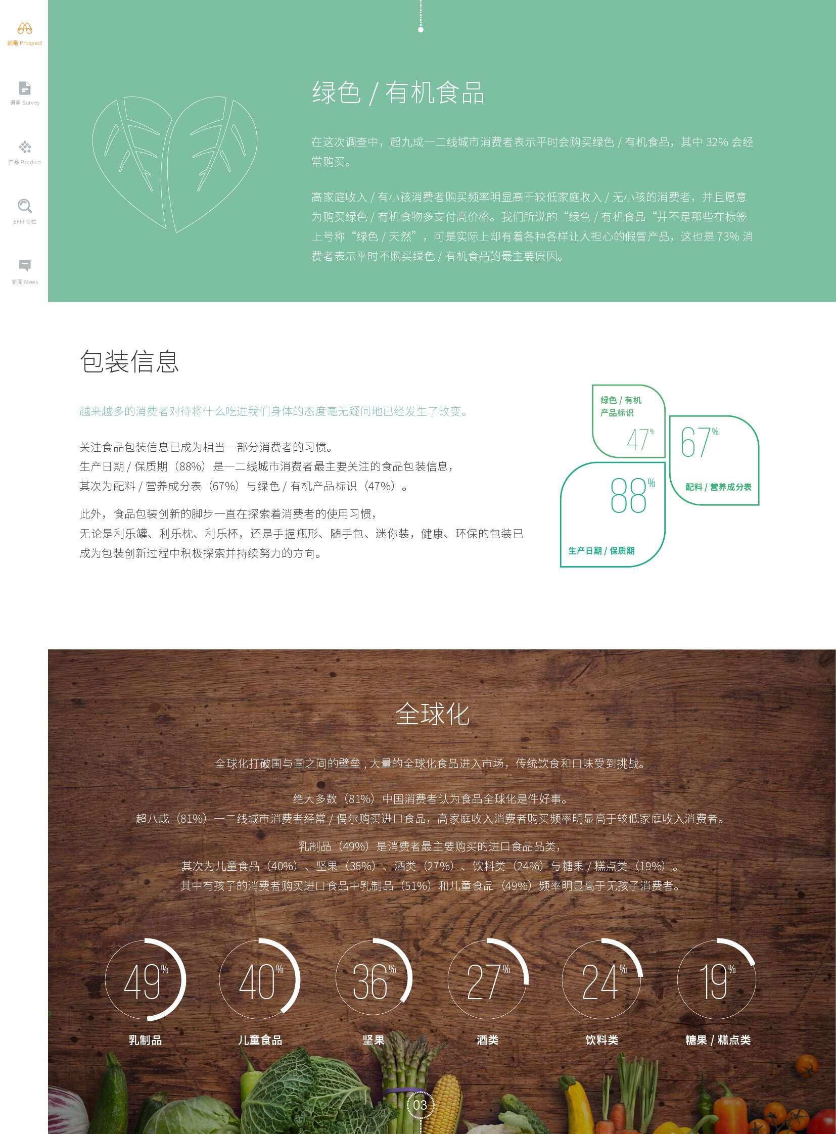 2016中国食品&饮料趋势及消费者洞察_000004