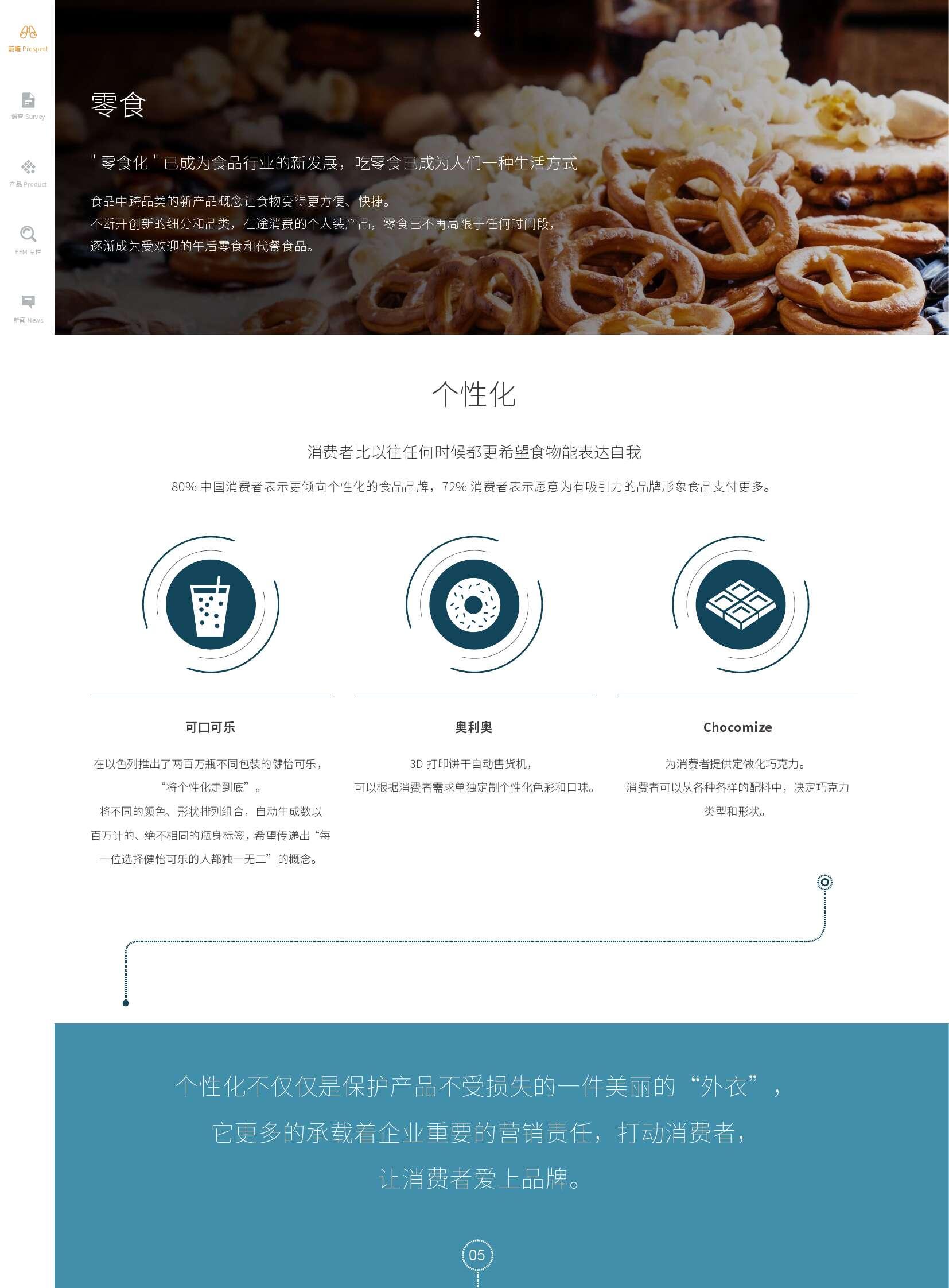 2016中国食品&饮料趋势及消费者洞察_000006