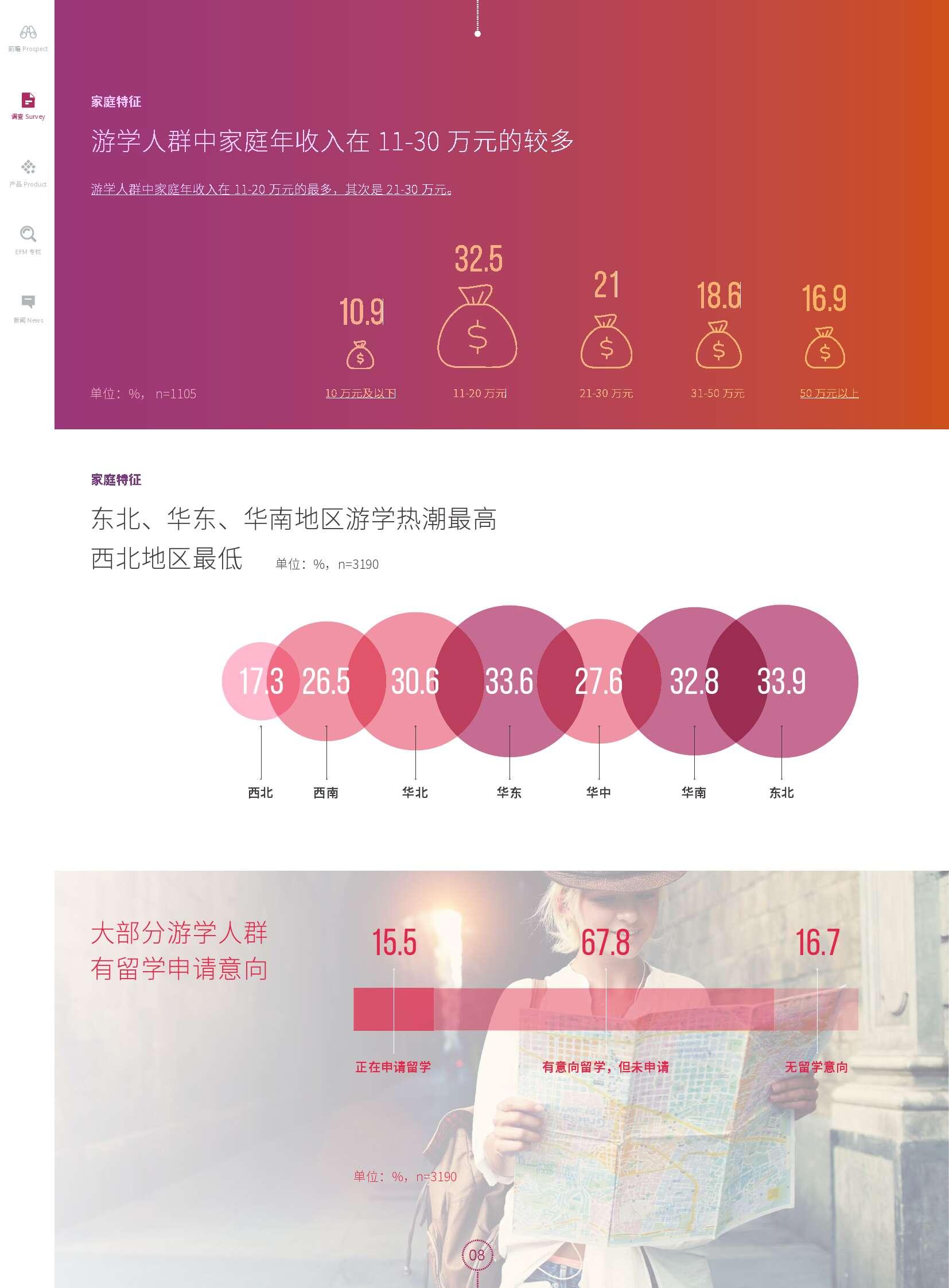 2016中国食品&饮料趋势及消费者洞察_000009