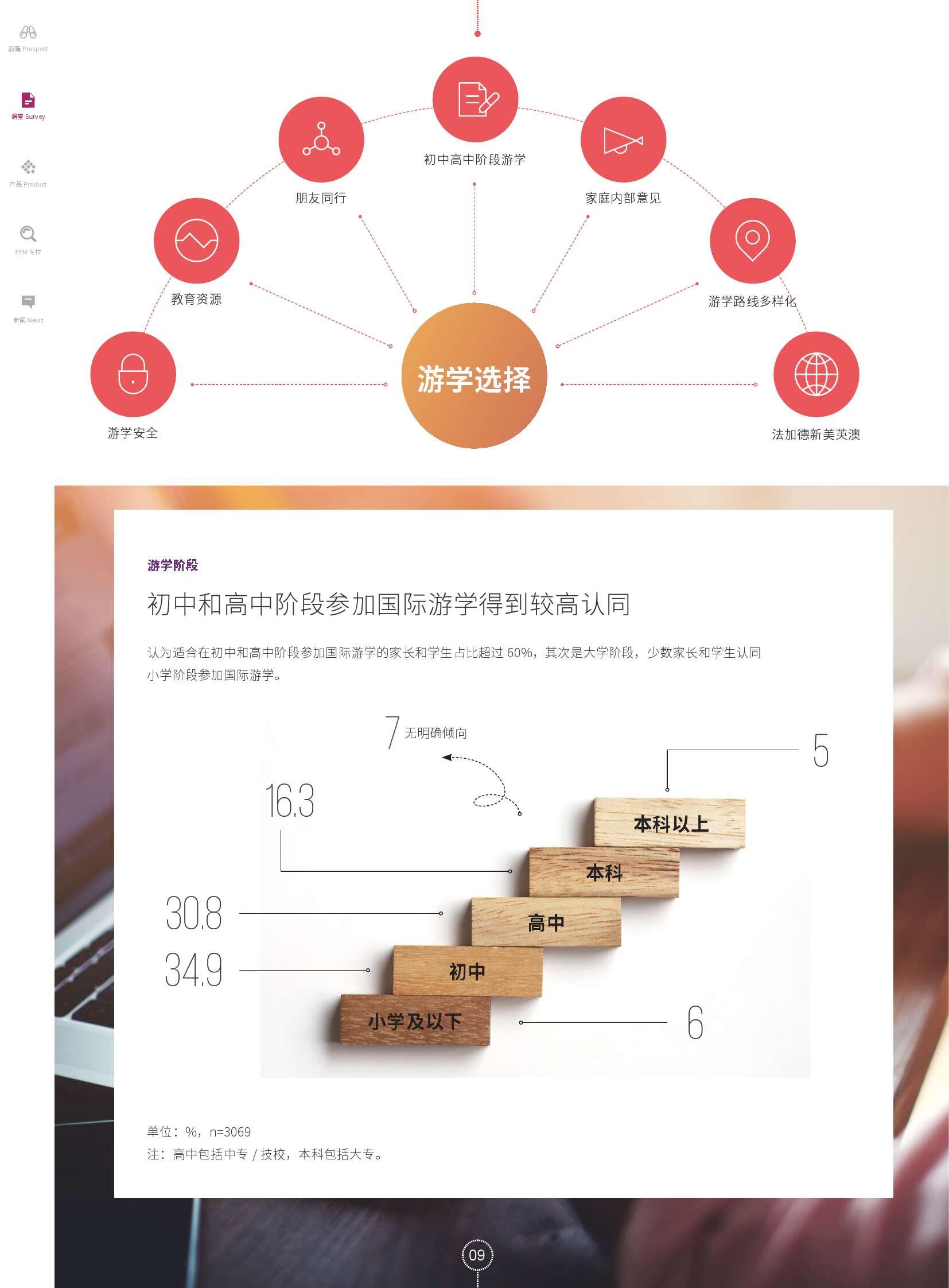 2016中国食品&饮料趋势及消费者洞察_000010
