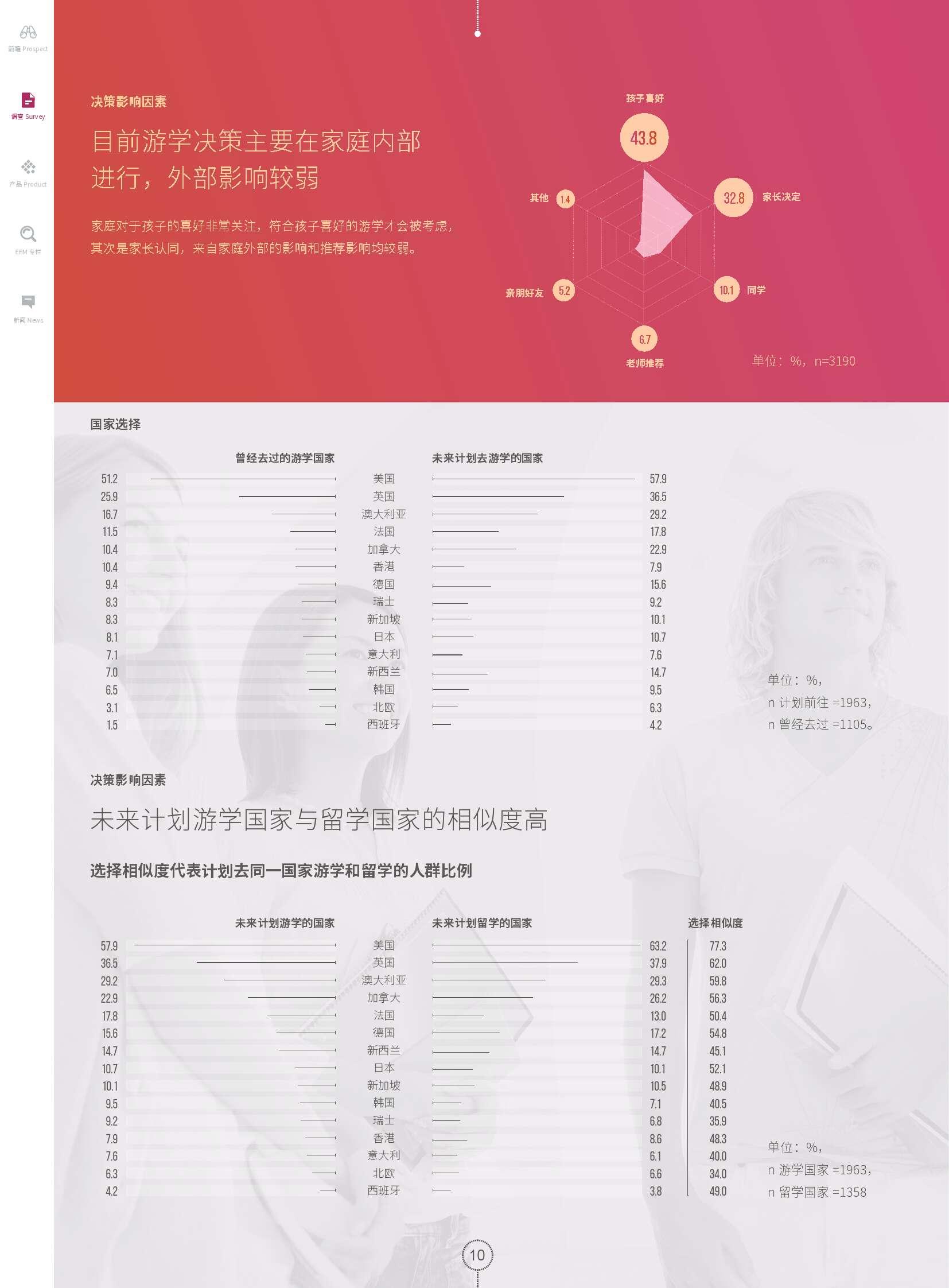 2016中国食品&饮料趋势及消费者洞察_000011