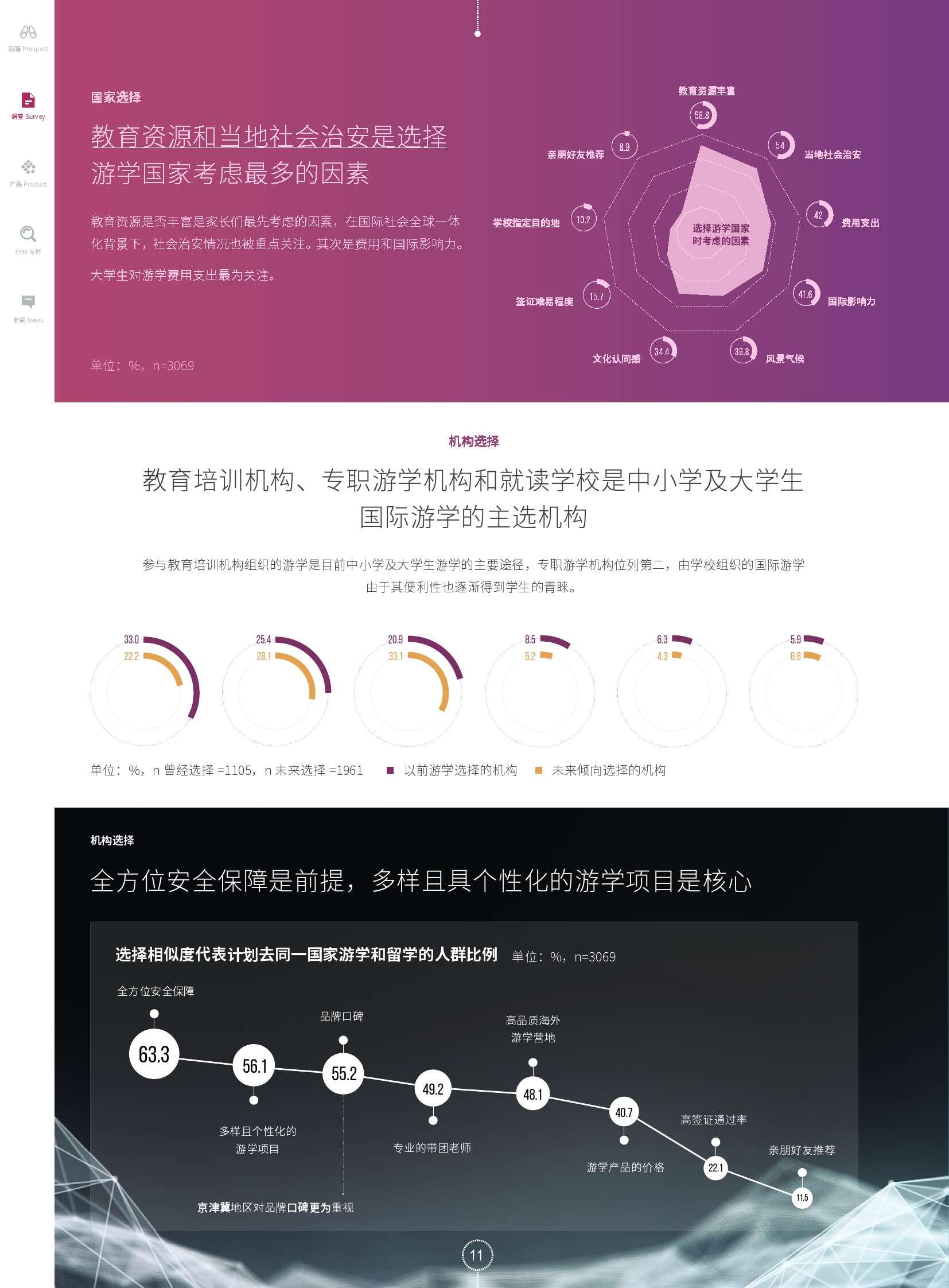 2016中国食品&饮料趋势及消费者洞察_000012